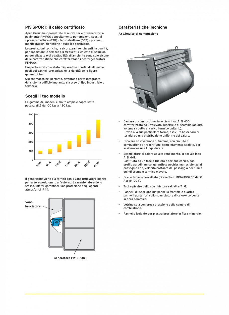 Pagina 2 - Generatoare de aer cald cabinet APEN PK-SPORT Fisa tehnica Engleza  il tuo modello La...