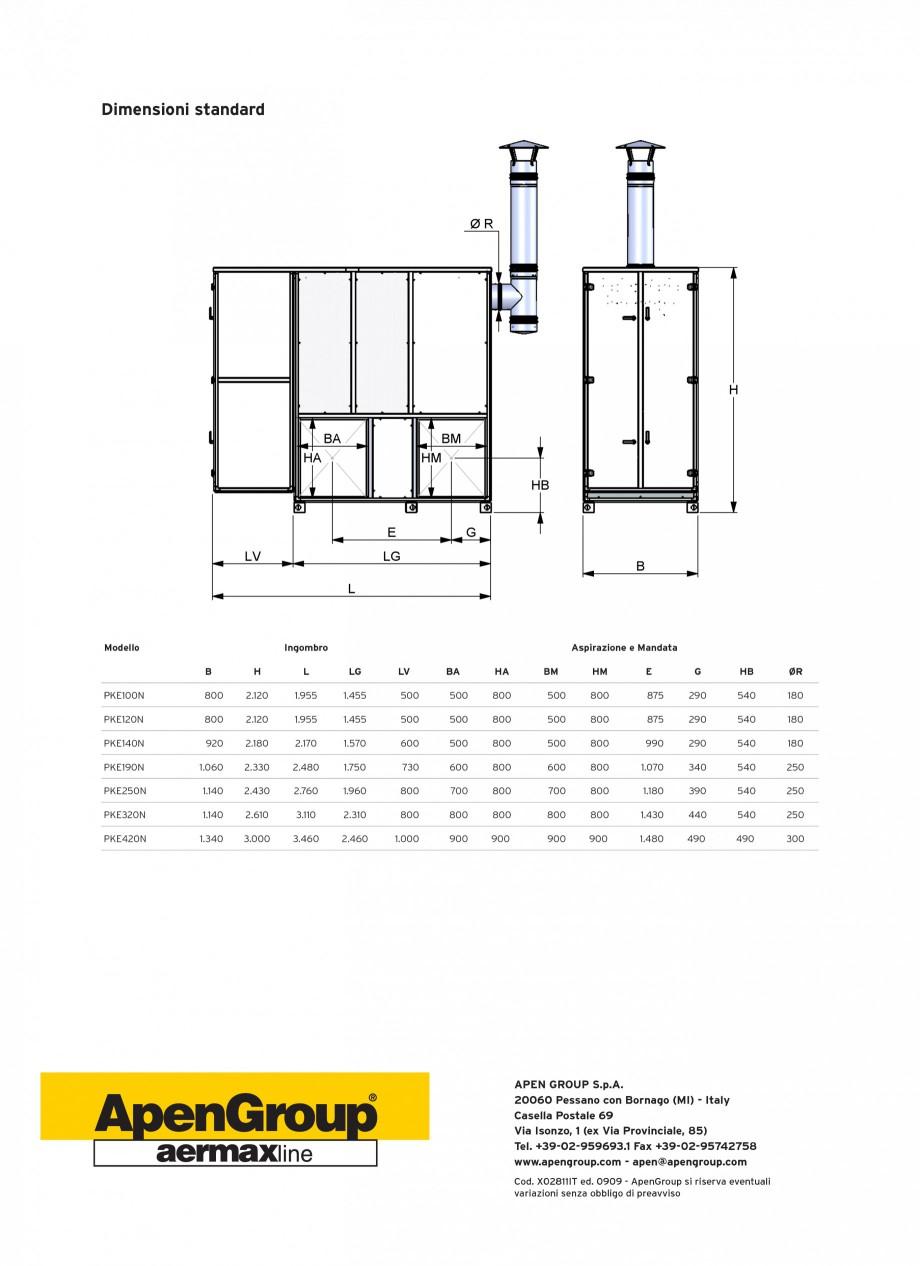 Pagina 8 - Generatoare de aer cald cabinet APEN PK-SPORT Fisa tehnica Engleza stec con certificato...
