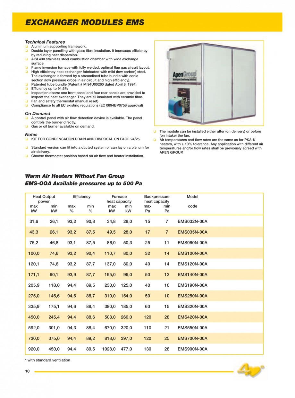 Pagina 2 - Generatoare de aer cald incorporabile APEN EMS Fisa tehnica Engleza are provided to...