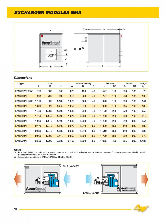 Pagina 4 - Generatoare de aer cald incorporabile APEN EMS Fisa tehnica Engleza MS Warm Air Heaters...