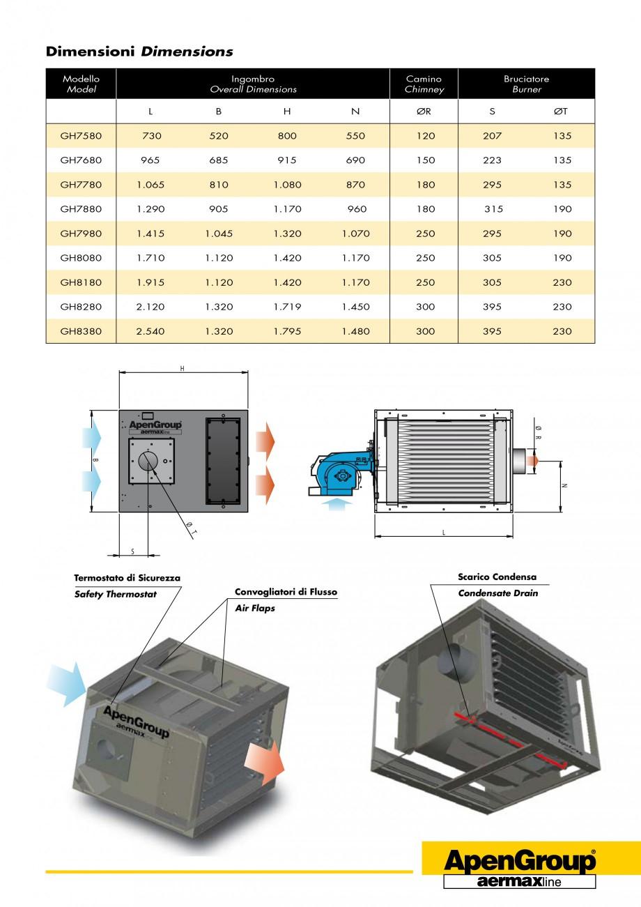 Pagina 3 - Generatoare de aer cald incorporabile APEN GH Fisa tehnica Engleza e installed either...