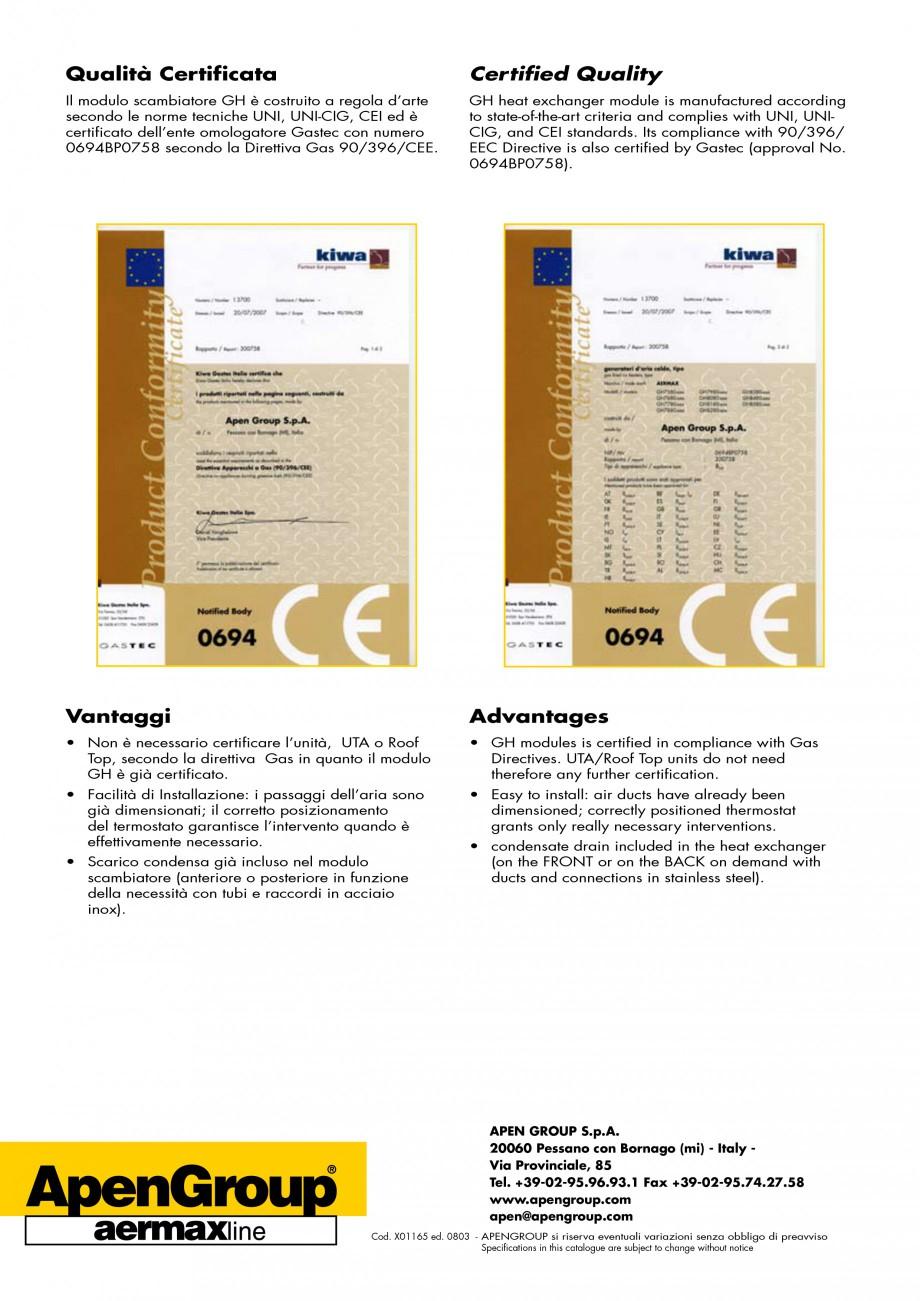 Pagina 4 - Generatoare de aer cald incorporabile APEN GH Fisa tehnica Engleza 90,1  93,9  87,7  195,...