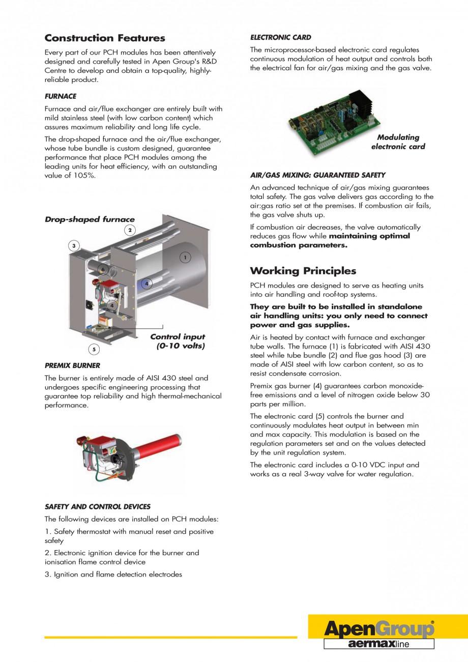 Pagina 3 - Generatoare de aer cald incorporabile APEN PCH Fisa tehnica Engleza y fully certified). ...