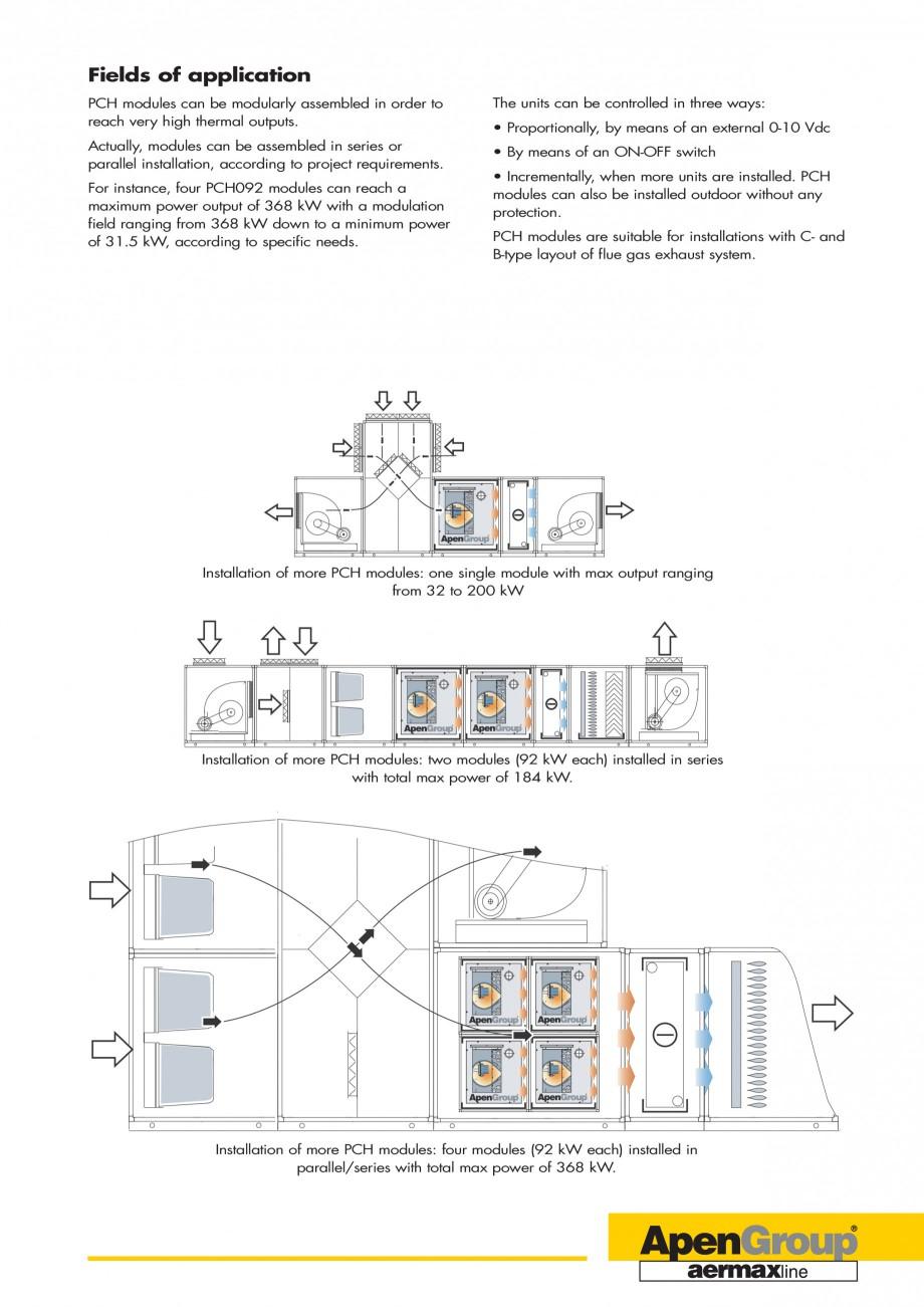 Pagina 5 - Generatoare de aer cald incorporabile APEN PCH Fisa tehnica Engleza  modules are designed...