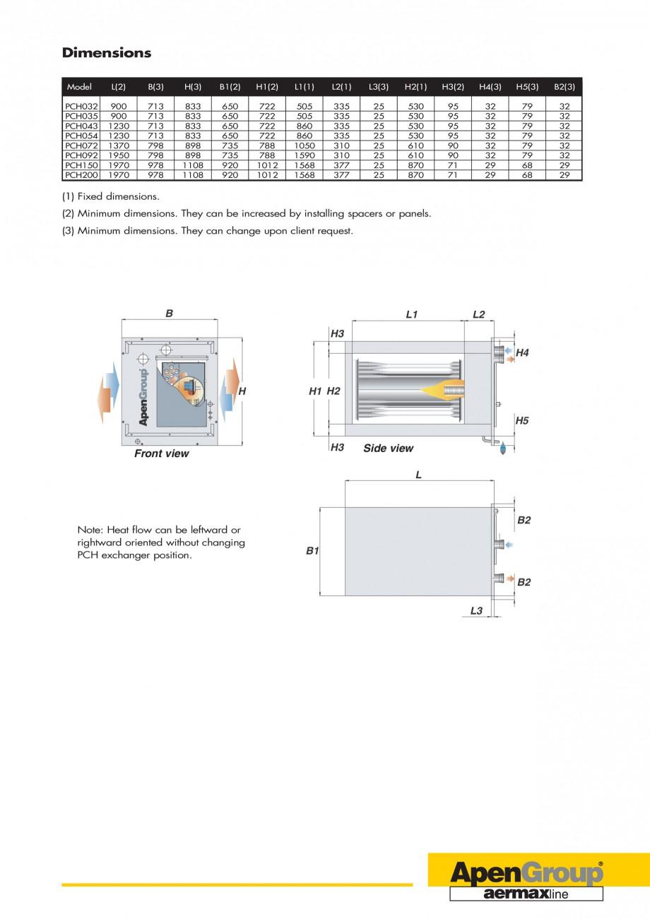 Pagina 7 - Generatoare de aer cald incorporabile APEN PCH Fisa tehnica Engleza  010 Vdc input. u An ...