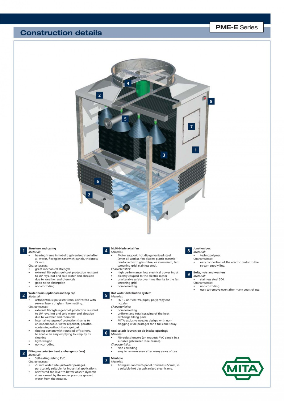 Pagina 3 - Turnuri de racire cu circuit deschis MITA PME-E Fisa tehnica Engleza es and construction ...