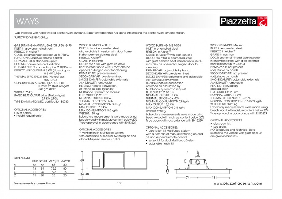 Pagina 2 - Semineu design Piazzetta Ways Fisa tehnica Engleza it Multifuoco System with automatic or...