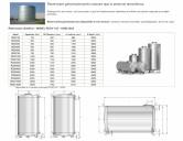 Rezervoare galvanizate pentru stocare apa potabila sau de incendiu ECO AVANGARD