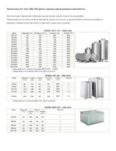 Rezervoare din inox alimentar AISI 304 si AISI 316L ECO AVANGARD