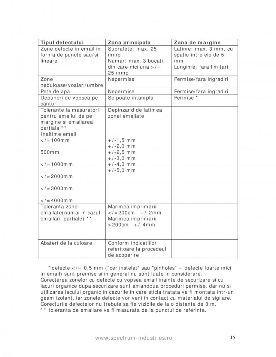 Pagina 15 - Manual de tolerante SPECTRUM INDUSTRIES Catalog, brosura Romana  actuala cercetarile de ...