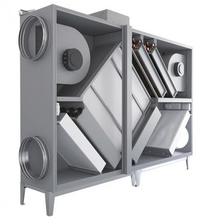 Unitate de ventilatie DUPLEX Basic Centrale de tratare aer
