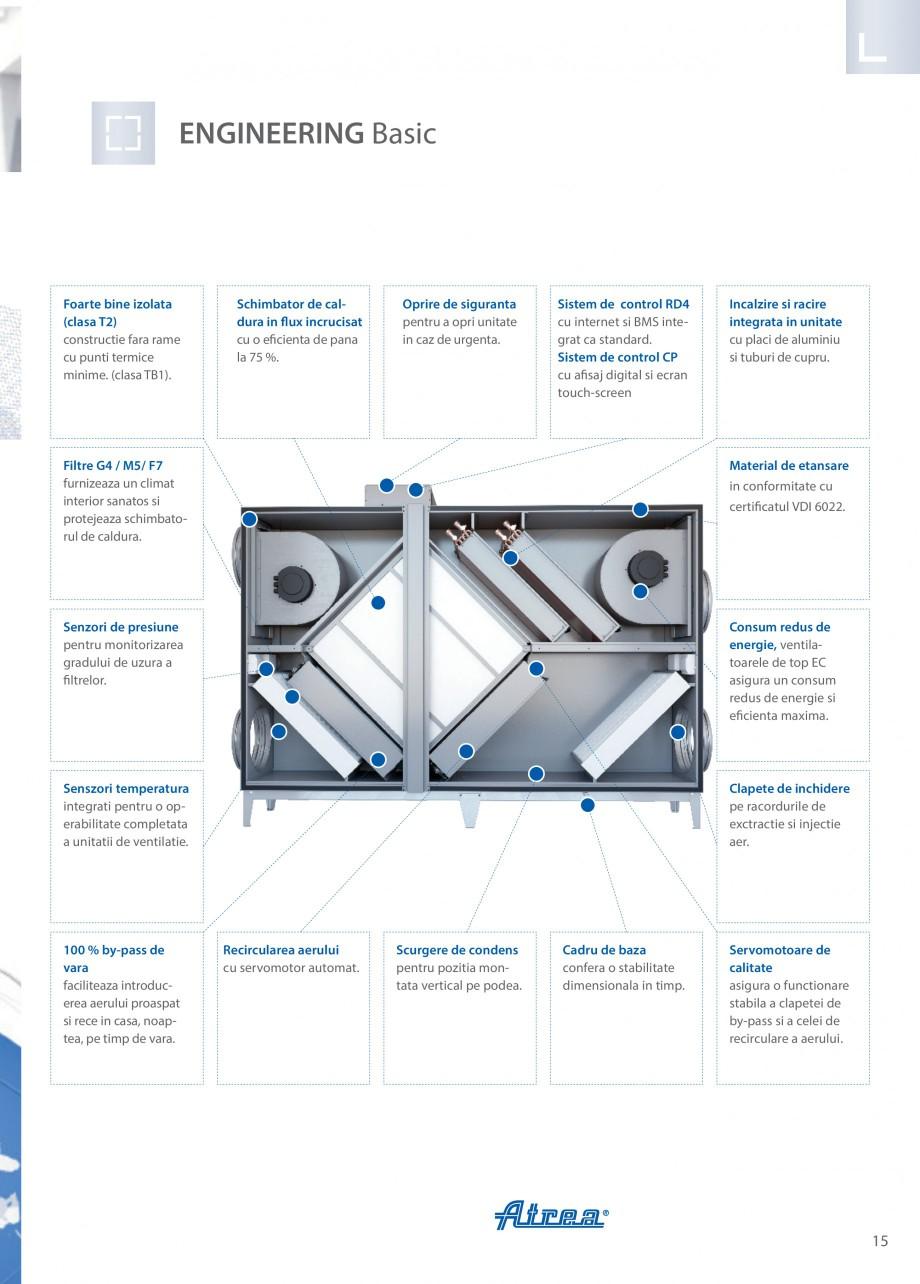 Pagina 15 - Unitate de ventilatie ATREA DUPLEX BASIC Catalog, brosura Romana  ventilatie. Sunt de...