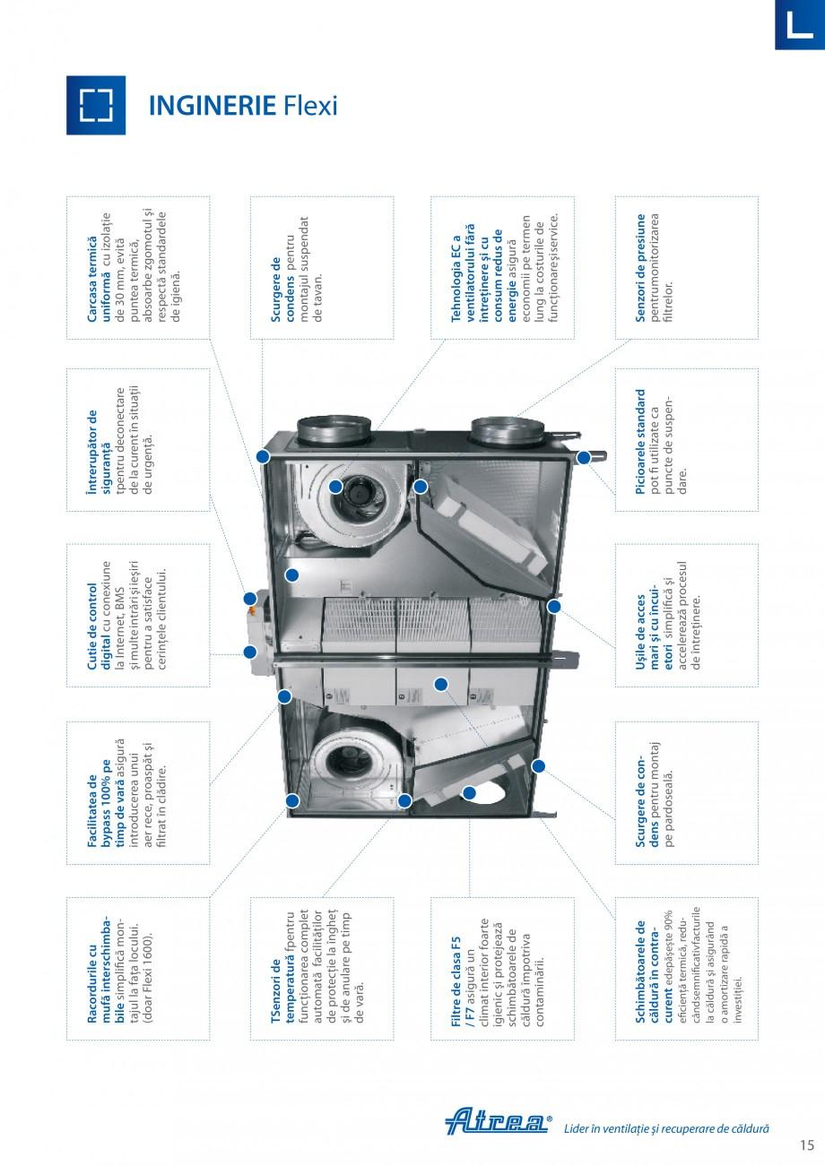 Pagina 15 - Unitate de ventilatie ATREA DUPLEX-S FLEXI Catalog, brosura Romana sorii. Răcire –...