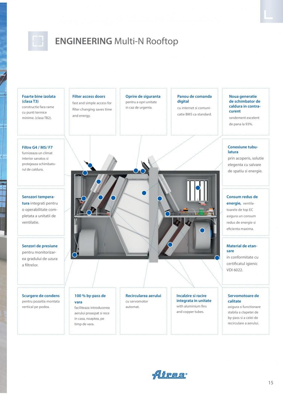 Pagina 15 - Unitate de ventilatie ATREA DUPLEX MULTI-N Rooftop Catalog, brosura Romana ie cu...