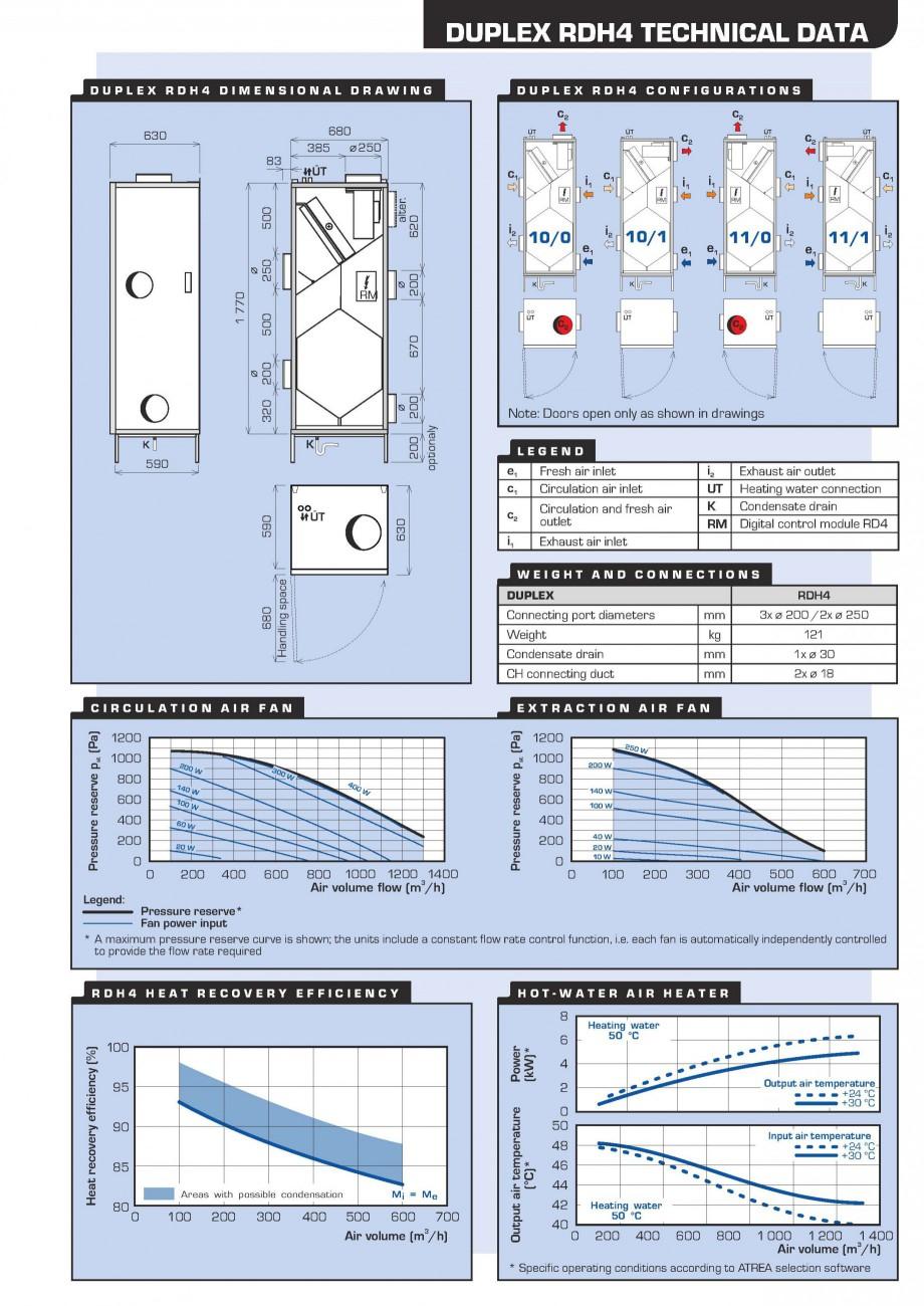 Pagina 3 - Centrala de ventilatie piscine ATREA DUPLEX RDH4 Fisa tehnica Romana s reduces or even...