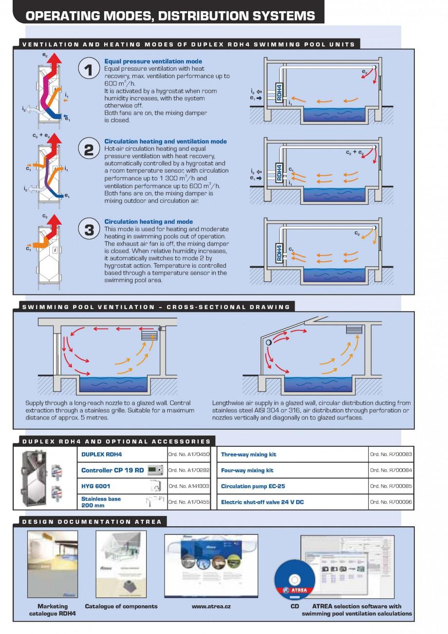 Pagina 4 - Centrala de ventilatie piscine ATREA DUPLEX RDH4 Fisa tehnica Romana ific application....
