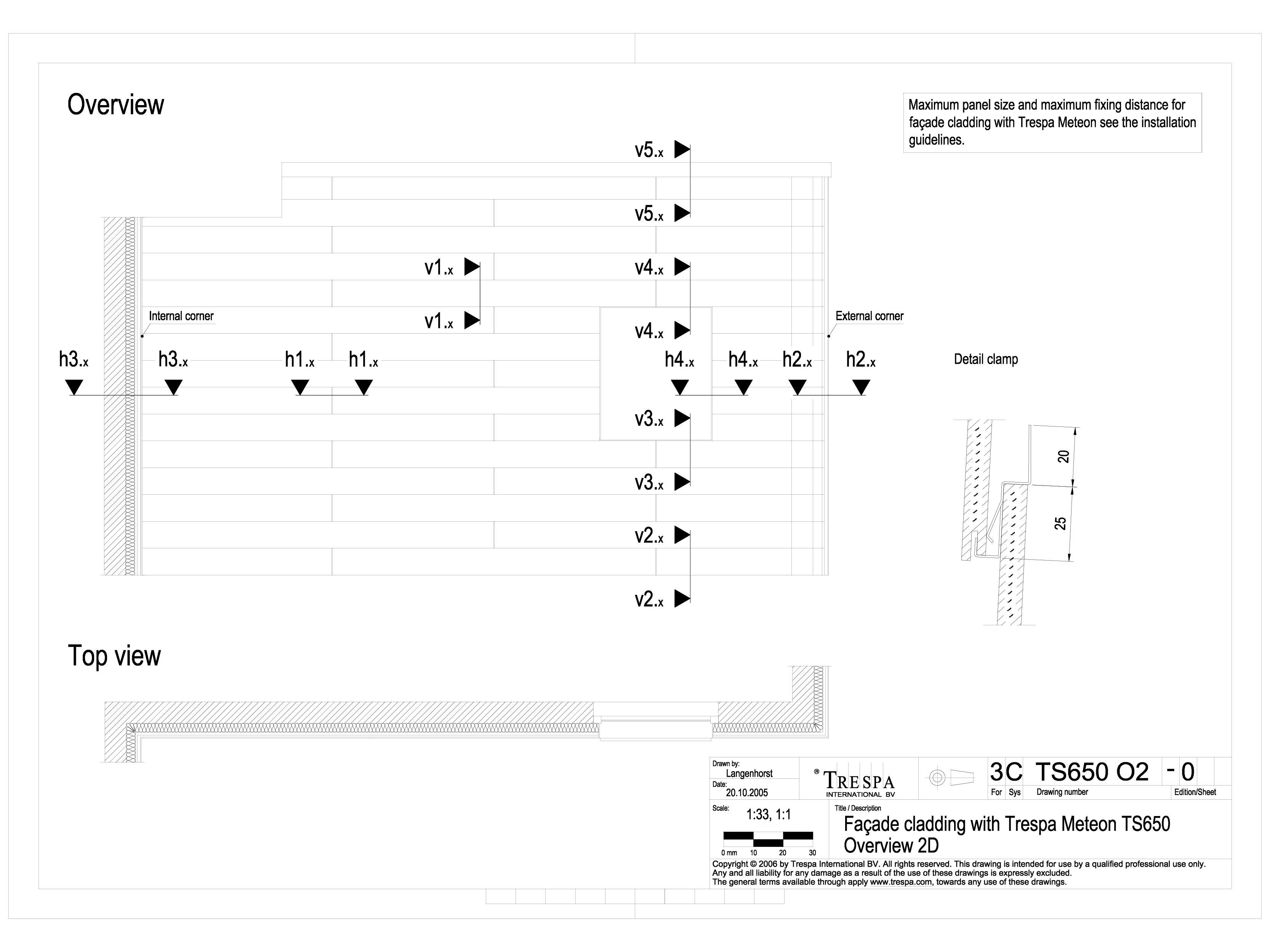 Sisteme de prindere fatade ventilate cu clame METEON TRESPA Placi HPL pentru fatade ventilate GIBB TECHNOLOGIES  - Pagina 1