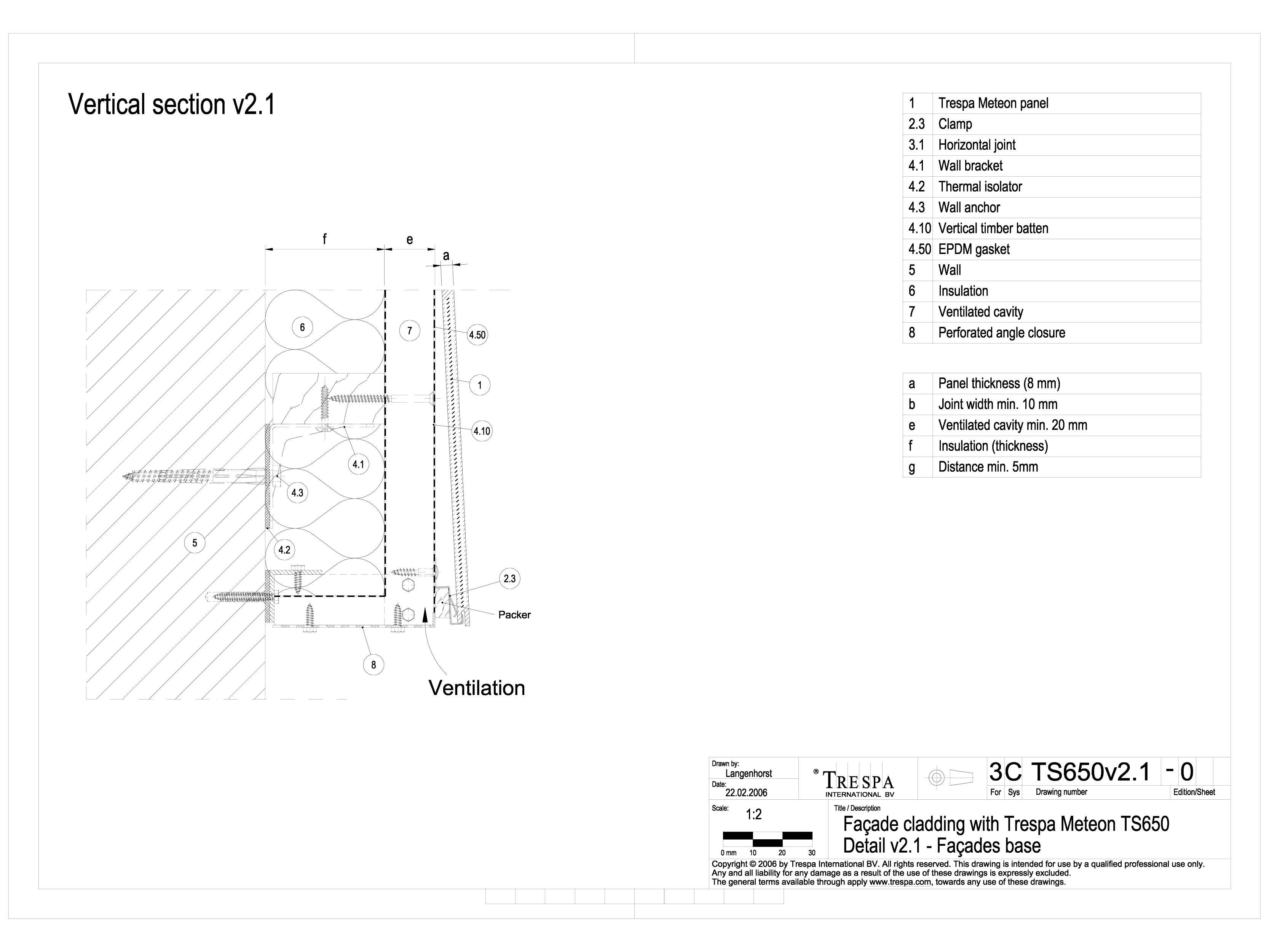 Sisteme de prindere fatade ventilate cu clame, detaliu de prondere la baza fatadei METEON TRESPA Placi HPL pentru fatade ventilate GIBB TECHNOLOGIES  - Pagina 1