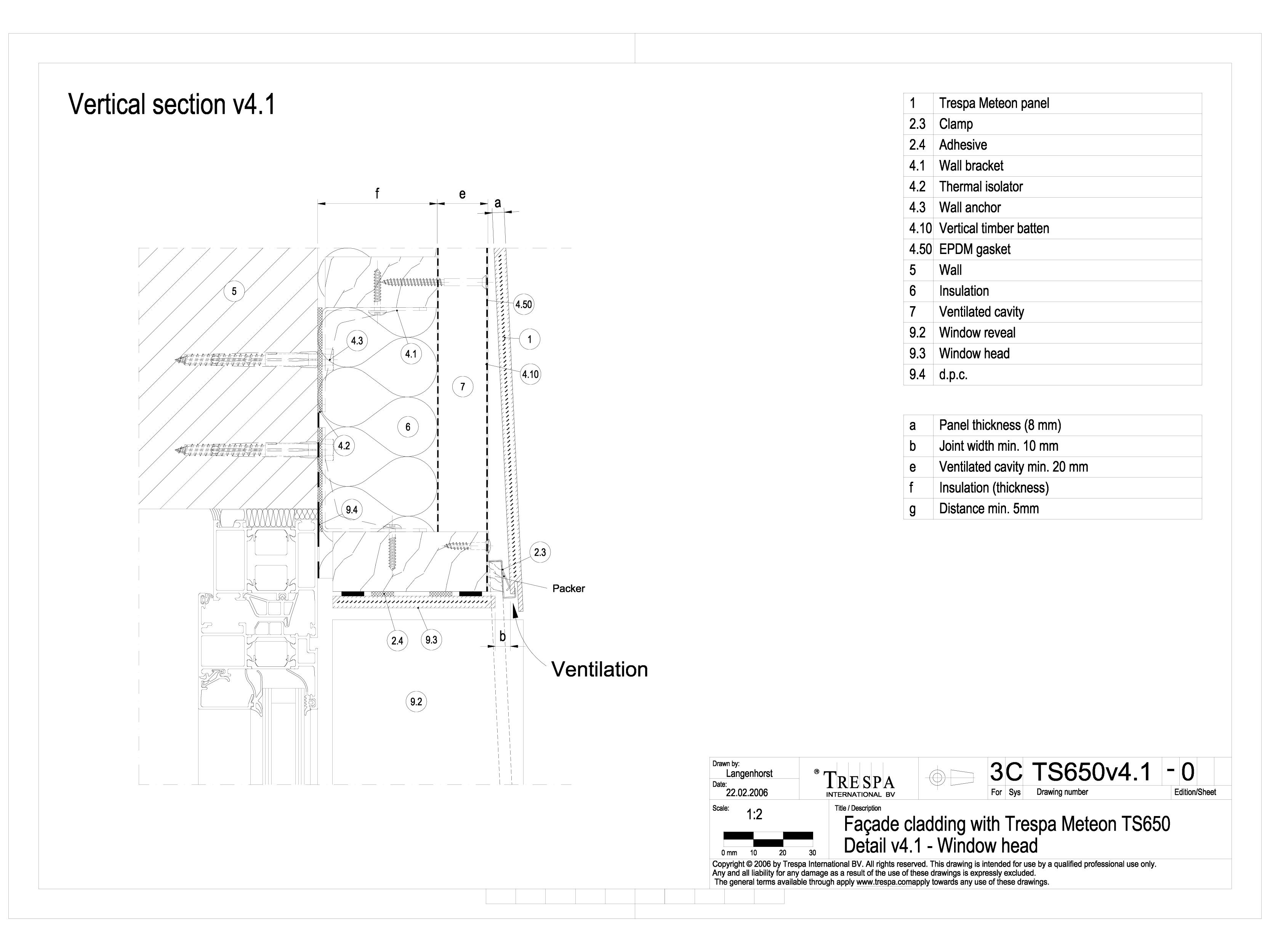 Sisteme de prindere fatade ventilate cu clame, detaliu de racordare la fereastra METEON TRESPA Placi HPL pentru fatade ventilate GIBB TECHNOLOGIES  - Pagina 1