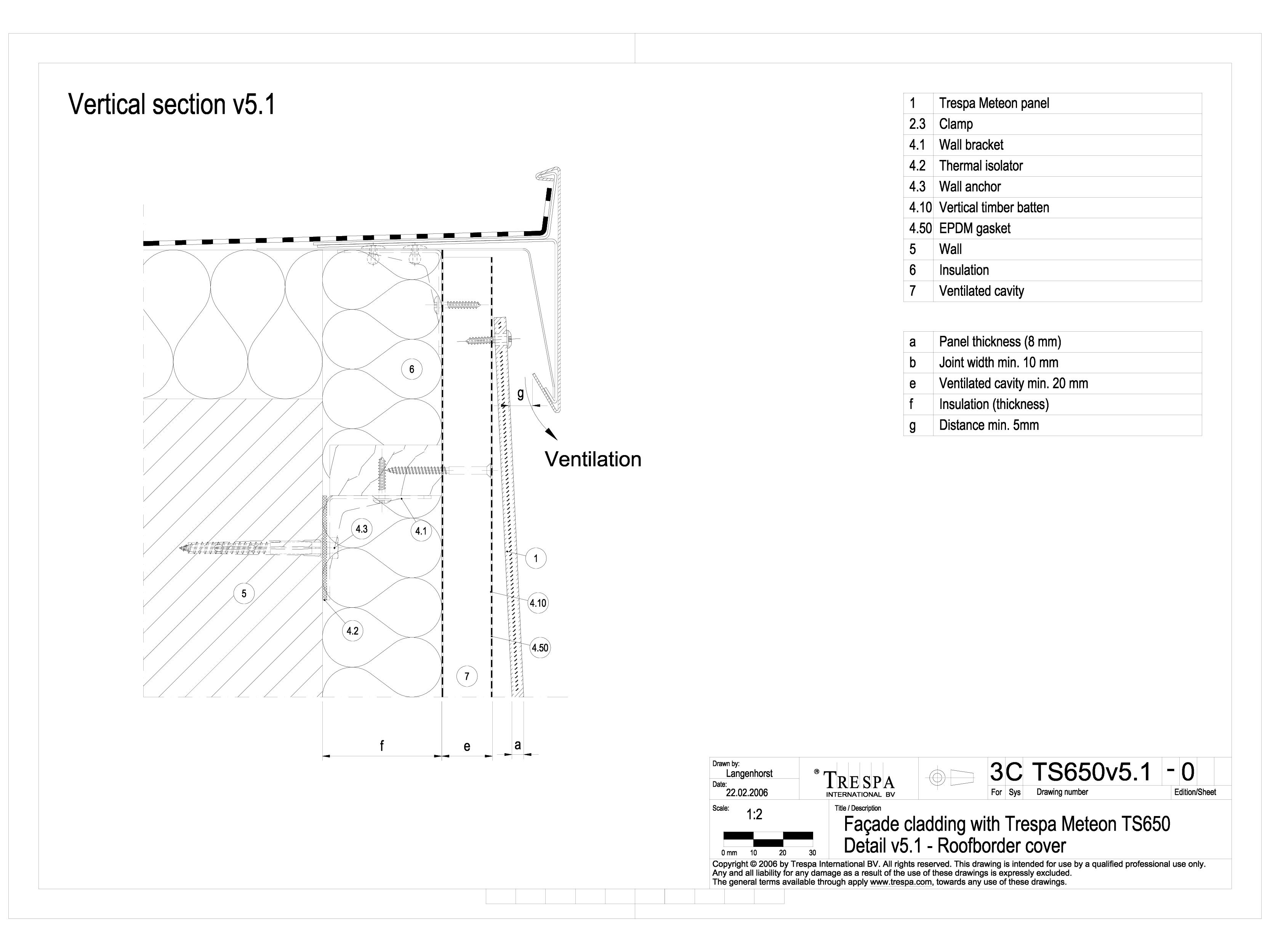 Sisteme de prindere fatade ventilate cu clame, detaliu de racordare la invelitoare METEON TRESPA Placi HPL pentru fatade ventilate GIBB TECHNOLOGIES  - Pagina 1