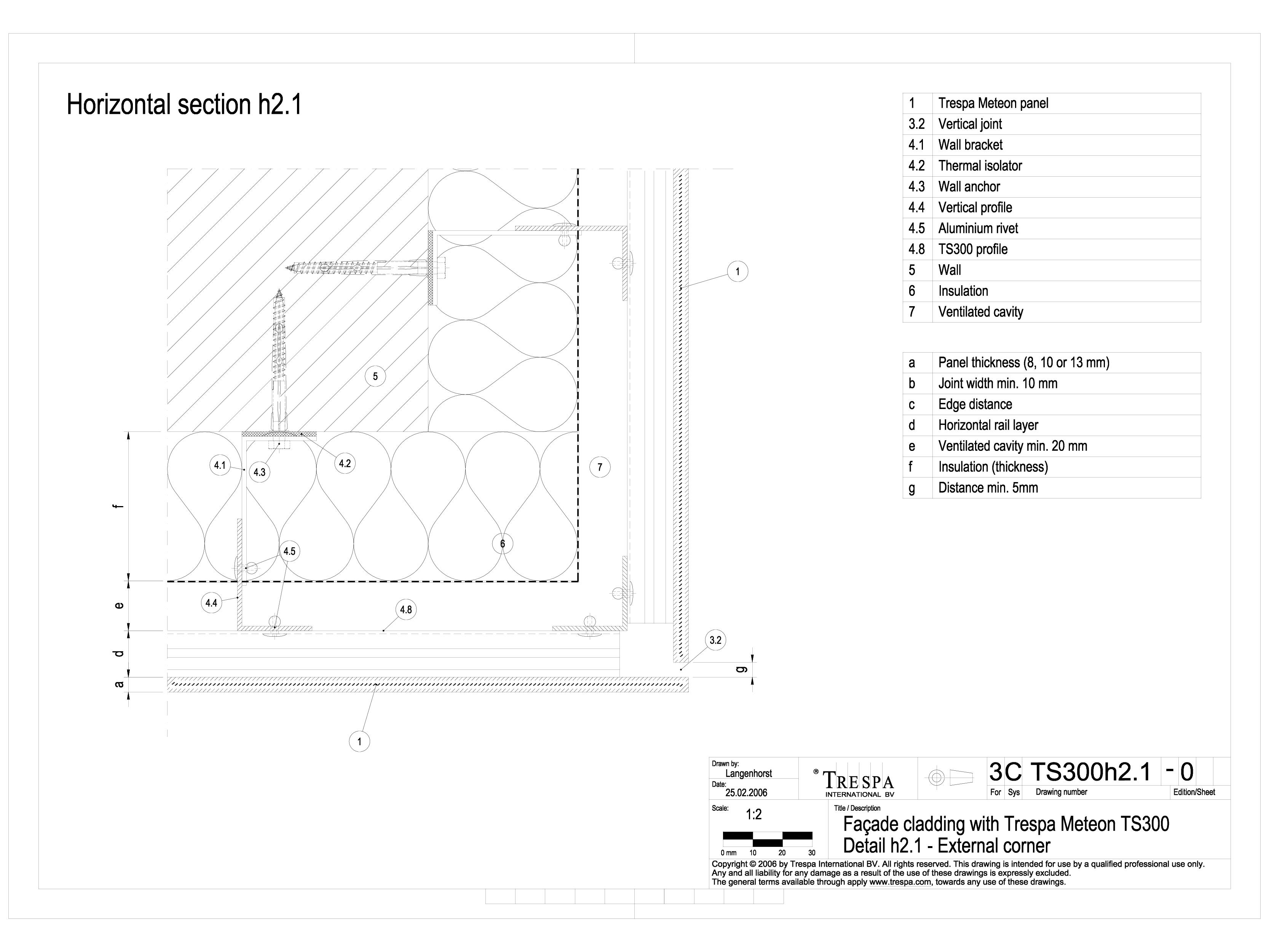 Sisteme de prindere fatade ventilate cu profile oarbe, detaliu colt exterior METEON TRESPA Placi HPL pentru fatade ventilate GIBB TECHNOLOGIES  - Pagina 1