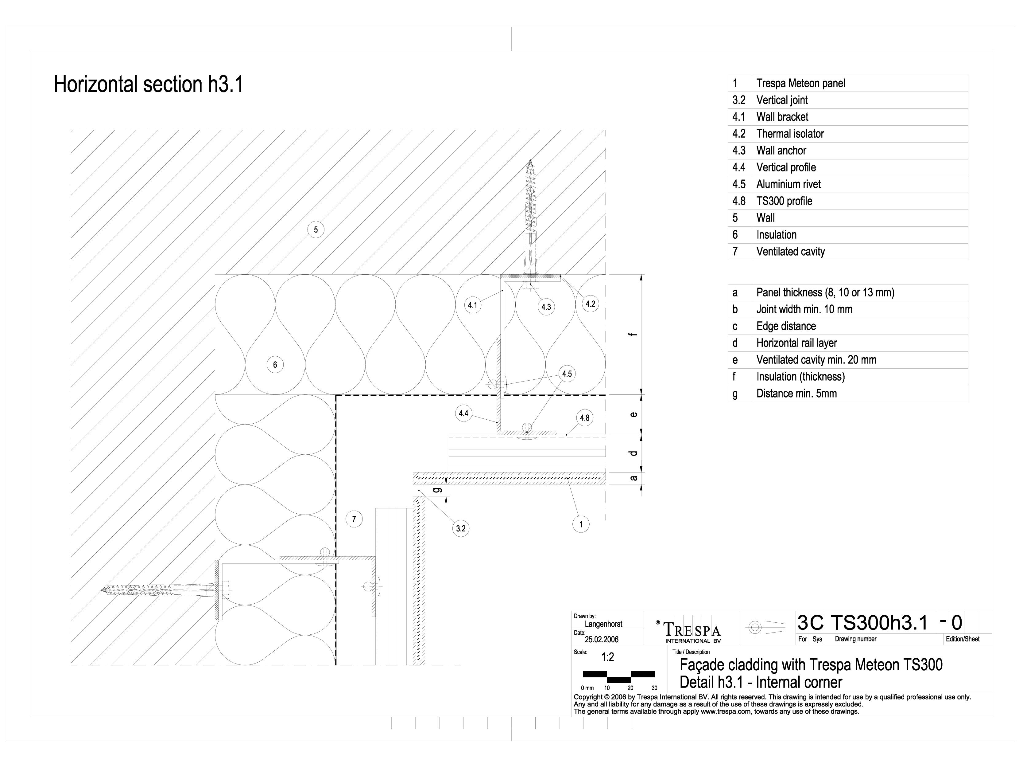 Pagina 1 - CAD-DWG Sisteme de prindere fatade ventilate cu profile oarbe, detaliu colt interior...