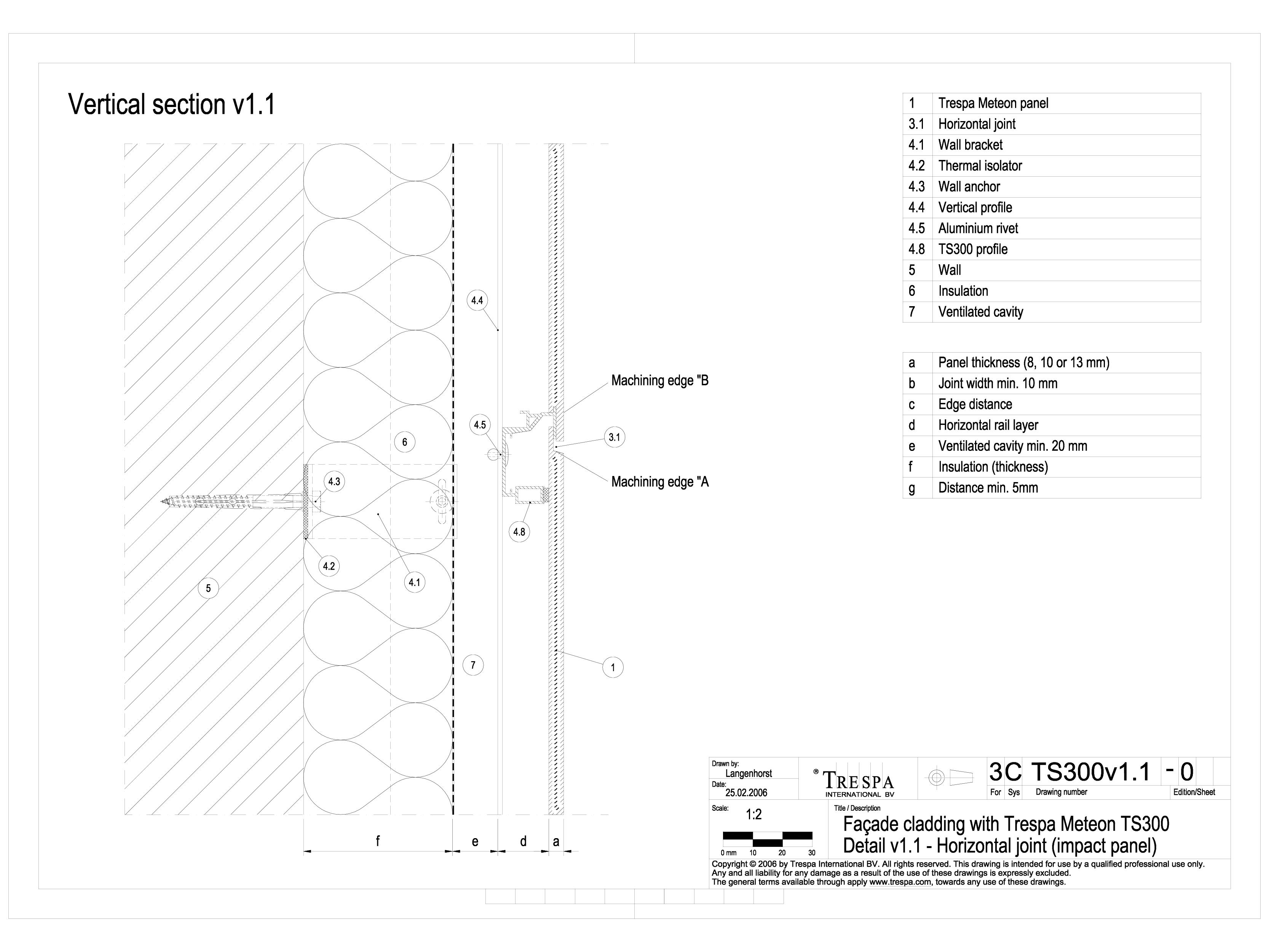 Sisteme de prindere fatade ventilate cu profile oarbe, detaliu de imbinare pe orizontala cu panou intermediar METEON TRESPA Placi HPL pentru fatade ventilate GIBB TECHNOLOGIES  - Pagina 1