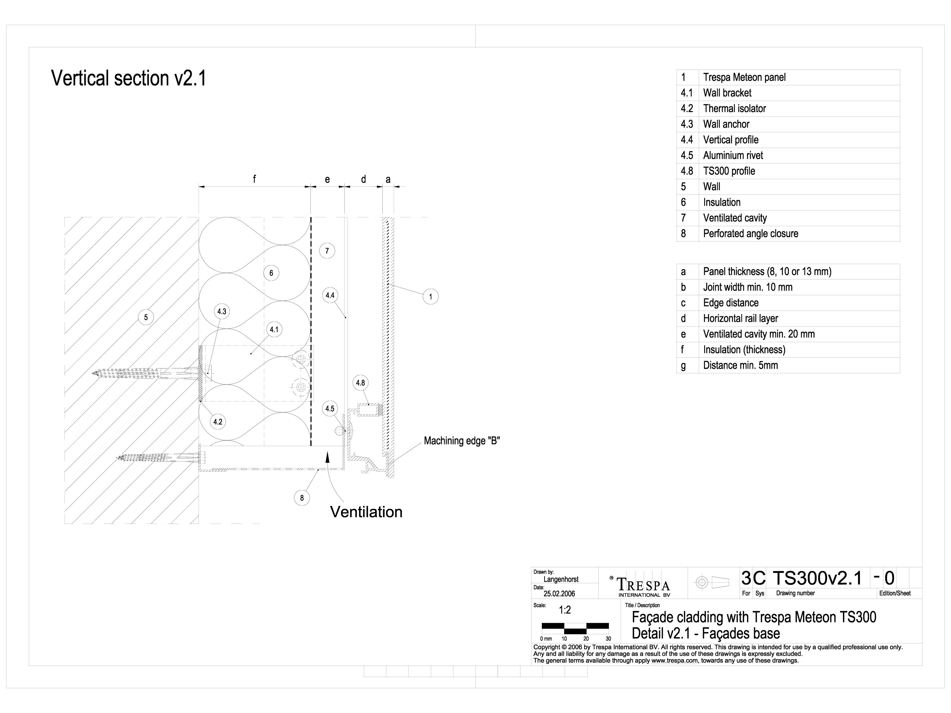 Sisteme de prindere fatade ventilate cu profile oarbe, detaliu de prindere la baza fatadei METEON TRESPA Placi HPL pentru fatade ventilate GIBB TECHNOLOGIES  - Pagina 1