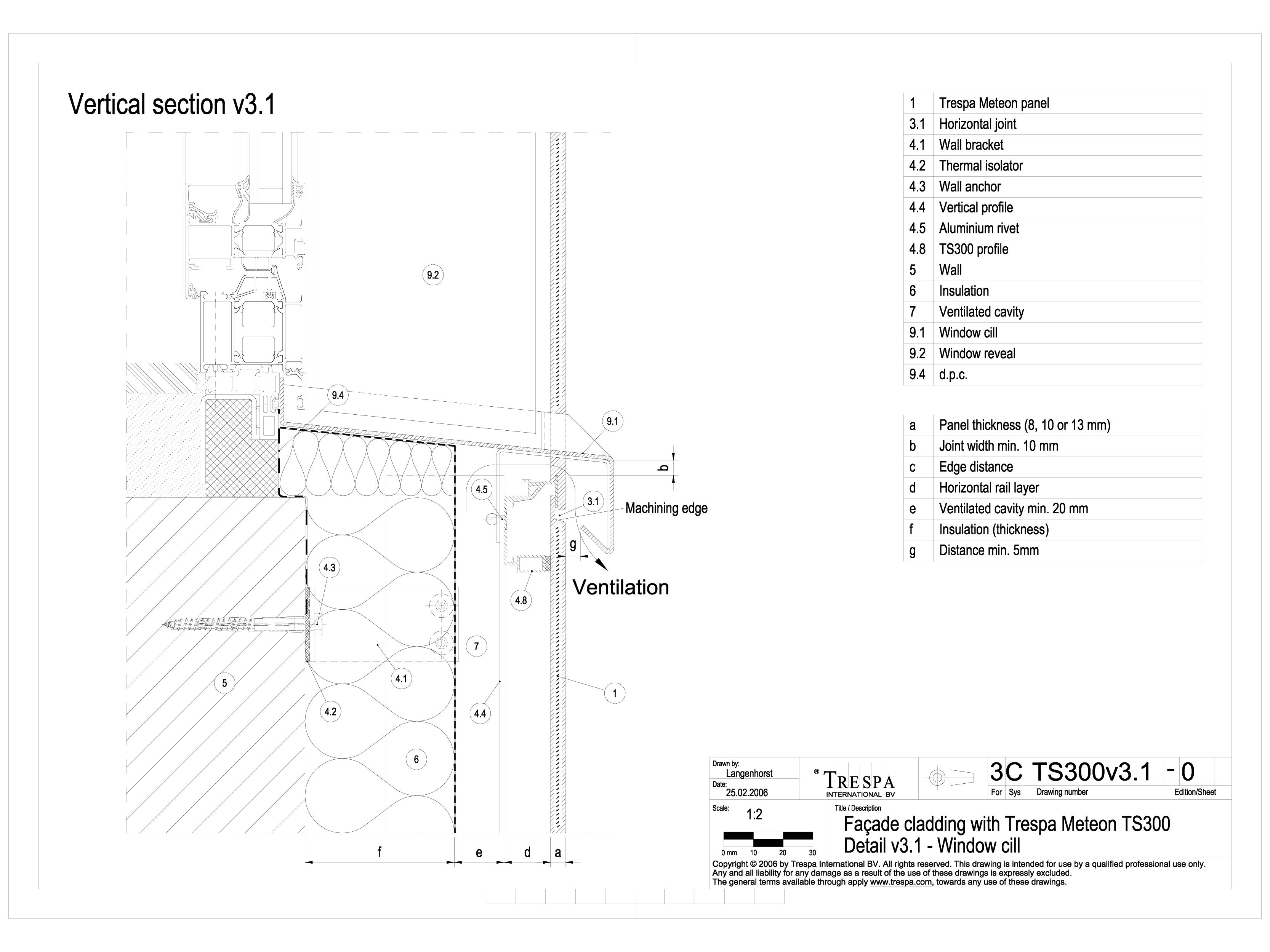 Sisteme de prindere fatade ventilate cu profile oarbe, detaliu de racordare la fereastra METEON TRESPA Placi HPL pentru fatade ventilate GIBB TECHNOLOGIES  - Pagina 1