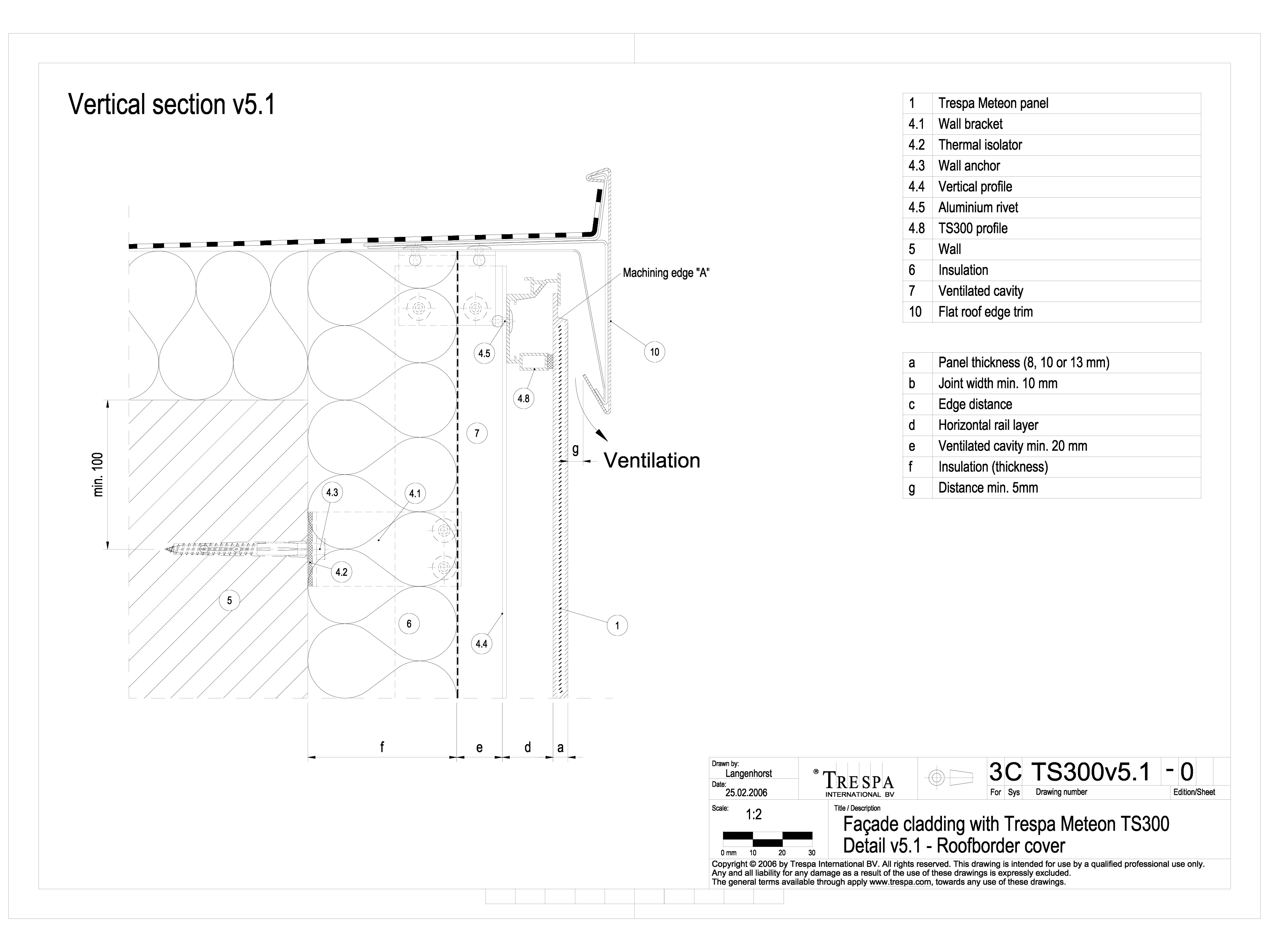 Sisteme de prindere fatade ventilate cu profile oarbe, detaliu de racordare la invelitoare METEON TRESPA Placi HPL pentru fatade ventilate GIBB TECHNOLOGIES  - Pagina 1