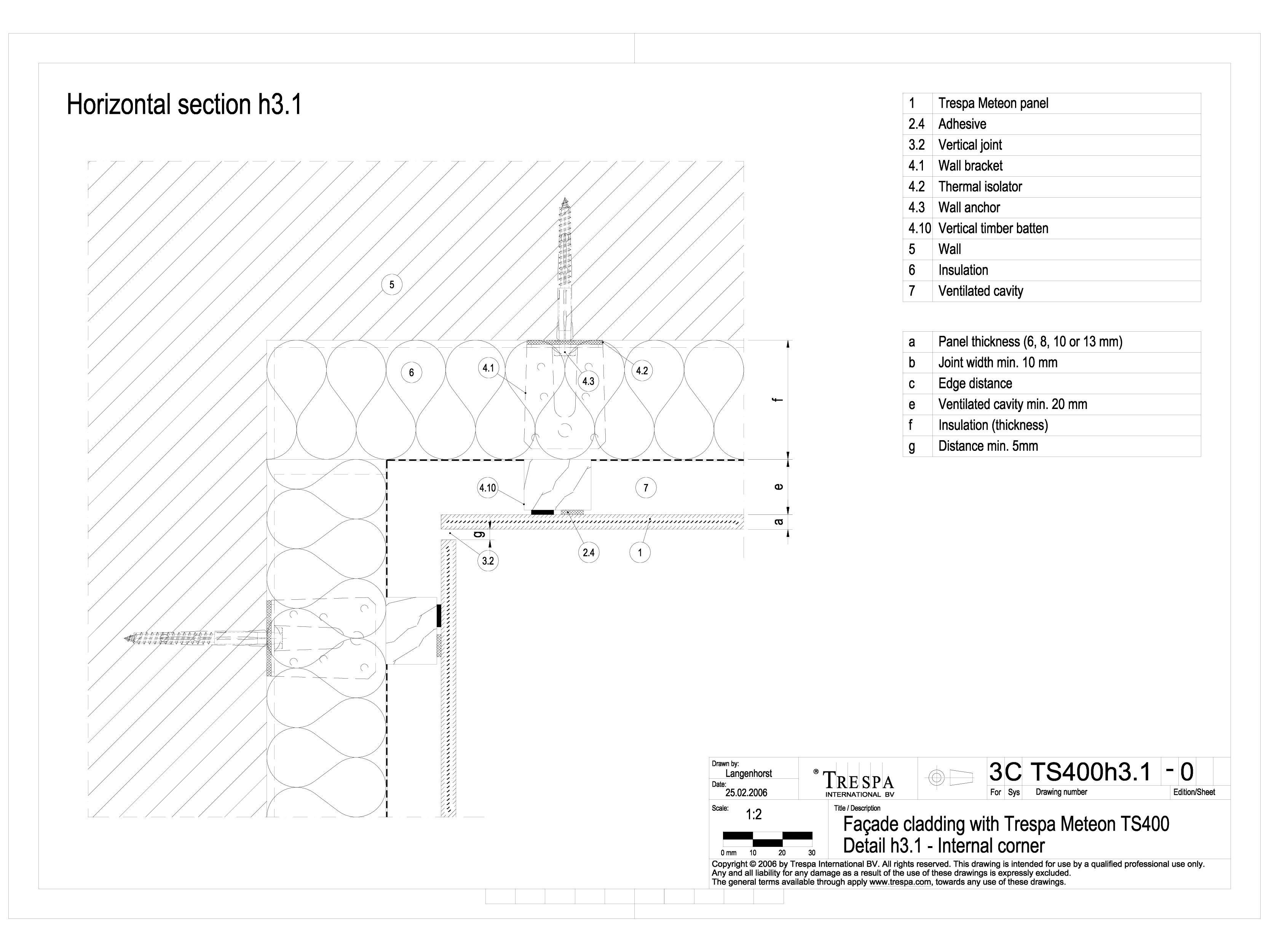 Sisteme de prindere fatade ventilate invizibile cu adeziv si suruburi, detaliu colt interior METEON TRESPA Placi HPL pentru fatade ventilate GIBB TECHNOLOGIES  - Pagina 1