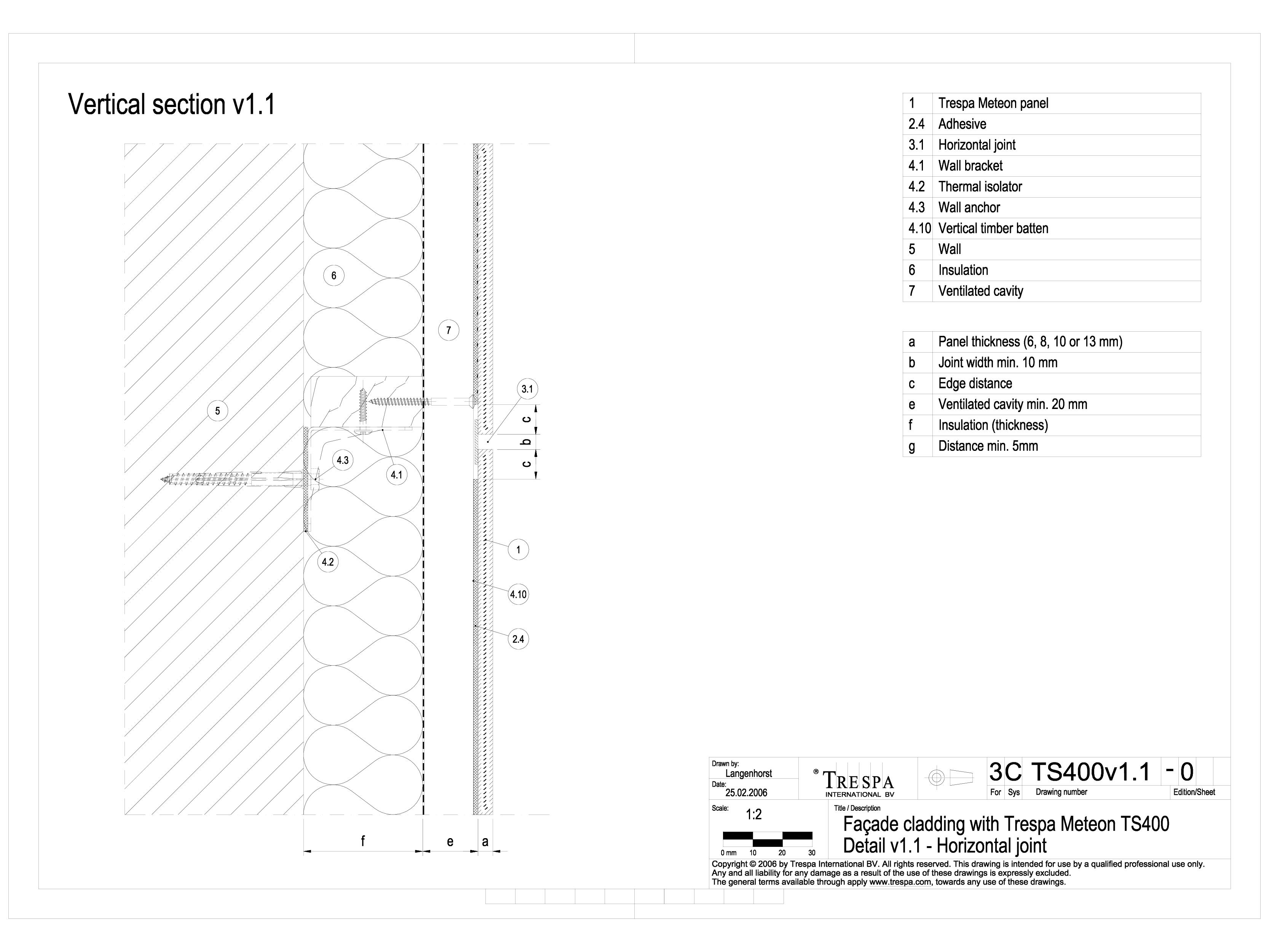 Sisteme de prindere fatade ventilate invizibile cu adeziv si suruburi, detaliu de imbinare pe orizontala METEON TRESPA Placi HPL pentru fatade ventilate GIBB TECHNOLOGIES  - Pagina 1