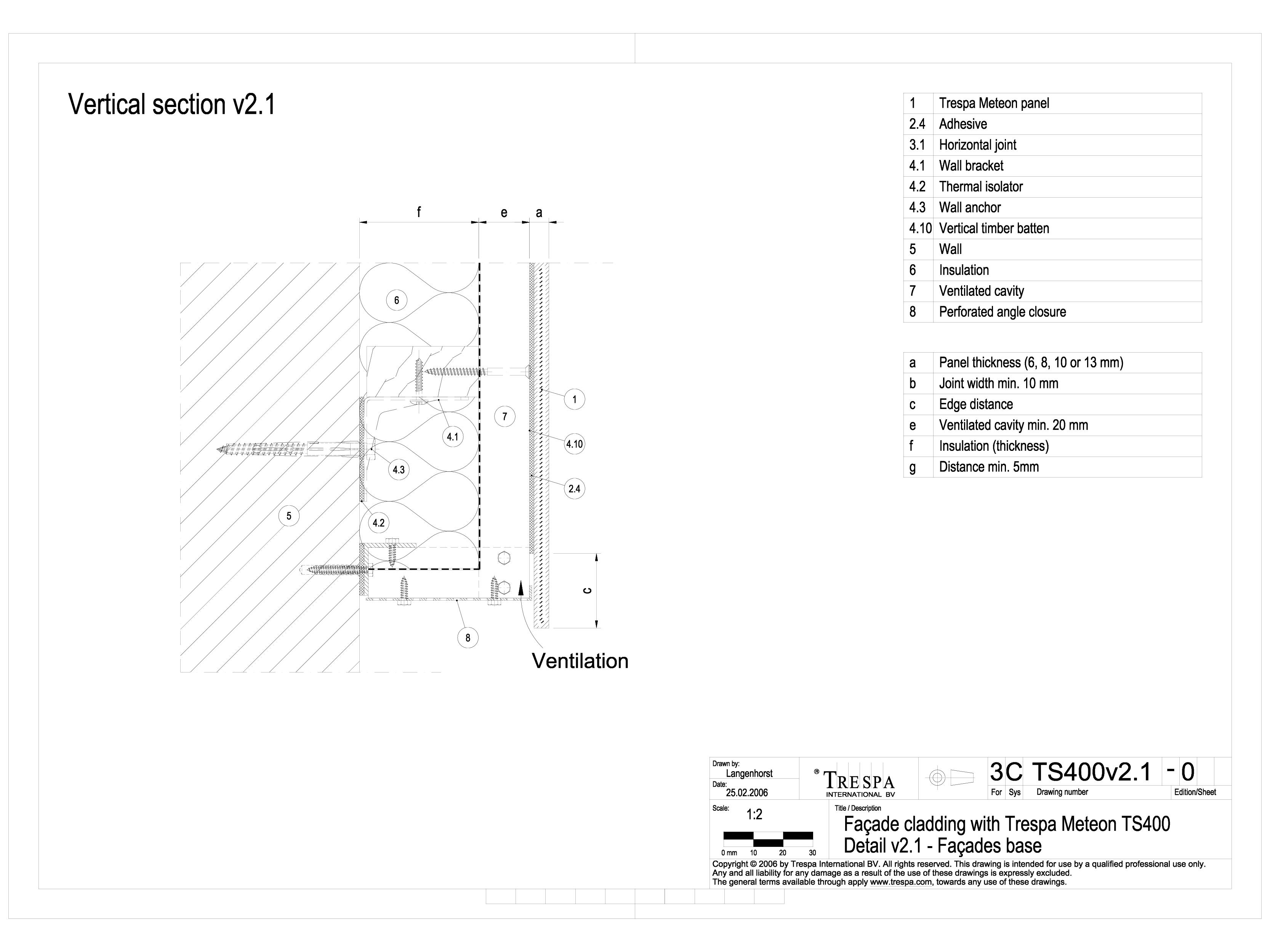 Sisteme de prindere fatade ventilate invizibile cu adeziv si suruburi, detaliu de prindere la baza fatadei METEON TRESPA Placi HPL pentru fatade ventilate GIBB TECHNOLOGIES  - Pagina 1