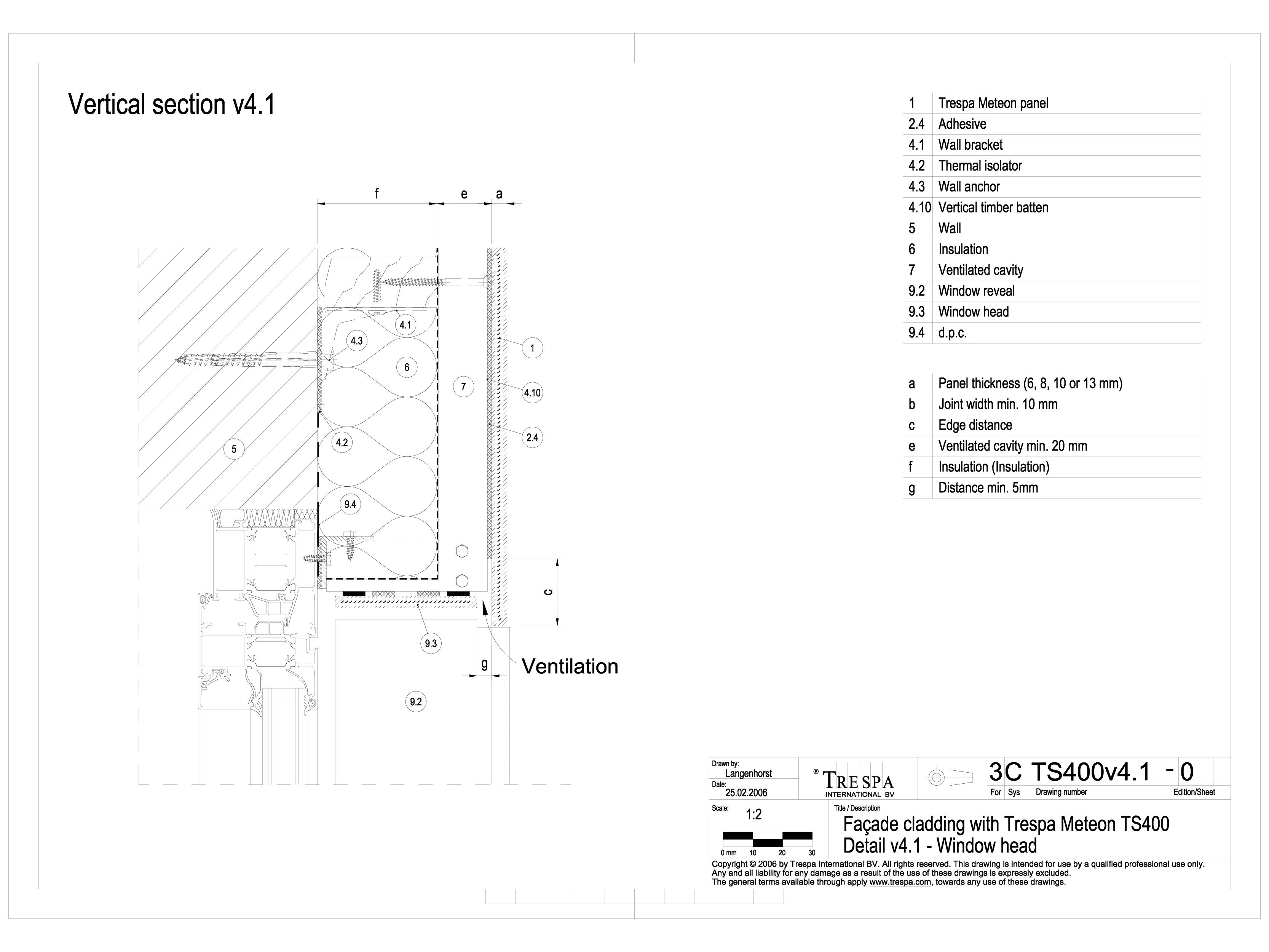 Sisteme de prindere fatade ventilate invizibile cu adeziv si suruburi, detaliu de racordare la fereastra METEON TRESPA Placi HPL pentru fatade ventilate GIBB TECHNOLOGIES  - Pagina 1