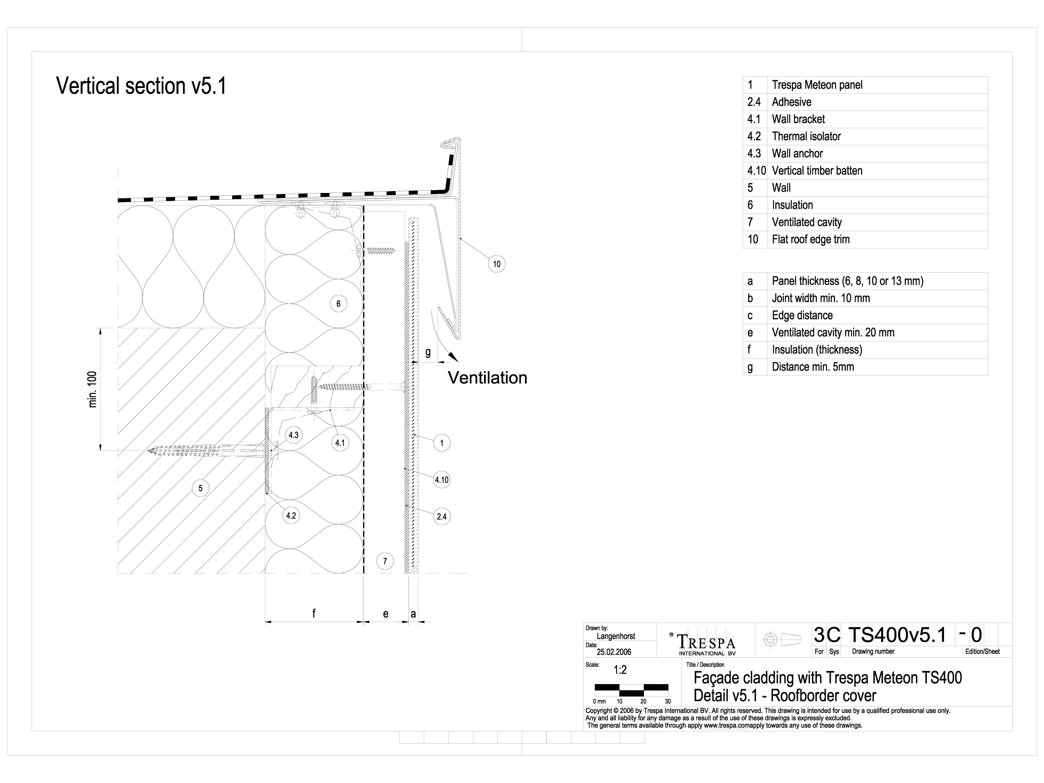 Sisteme de prindere fatade ventilate invizibile cu adeziv si suruburi, detaliu de racordare la invelitoare METEON TRESPA Placi HPL pentru fatade ventilate GIBB TECHNOLOGIES  - Pagina 1