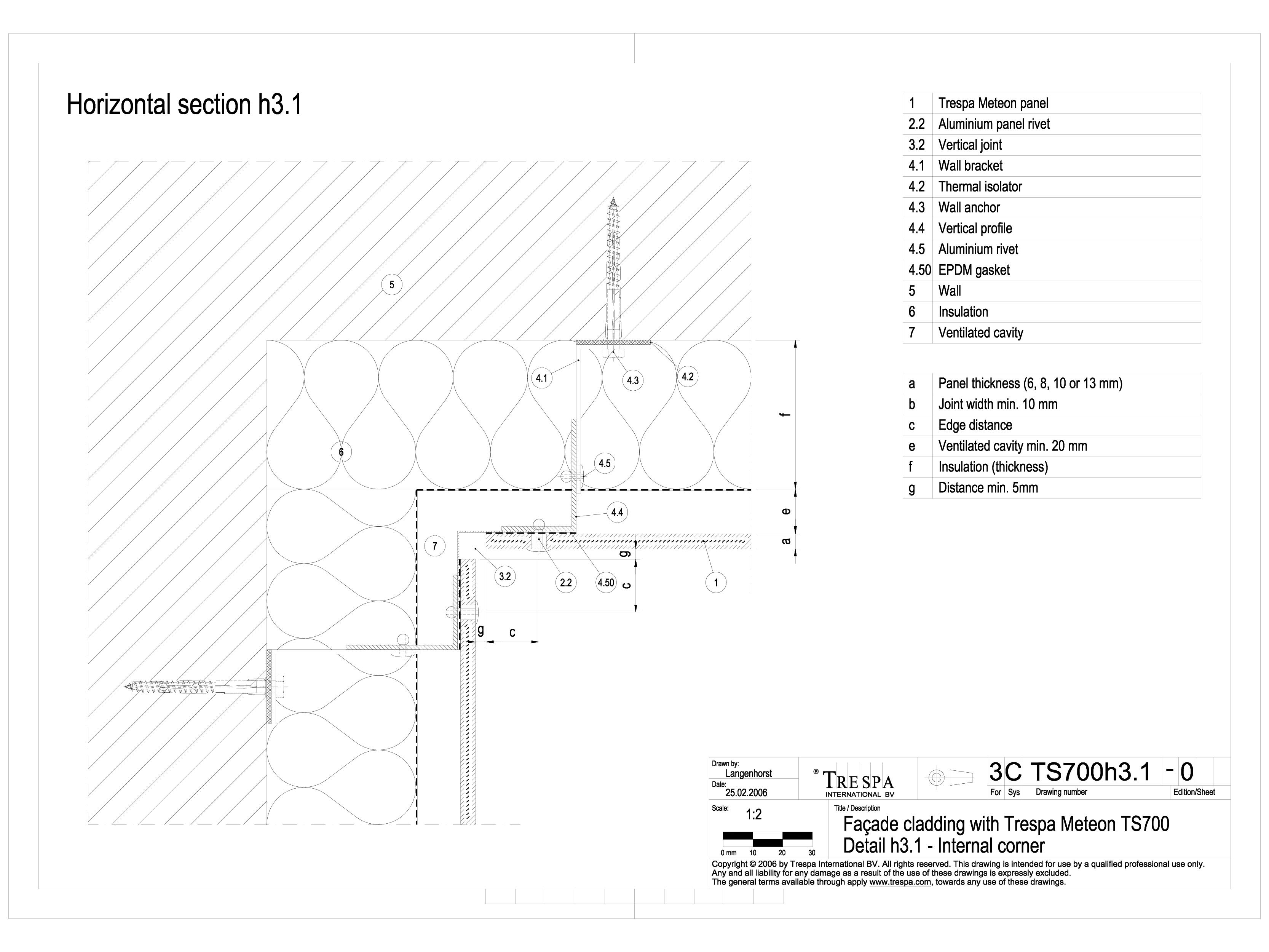 Sisteme de prindere fatade ventilate invizibile cu nituri, detaliu colt interior METEON TRESPA Placi HPL pentru fatade ventilate GIBB TECHNOLOGIES  - Pagina 1