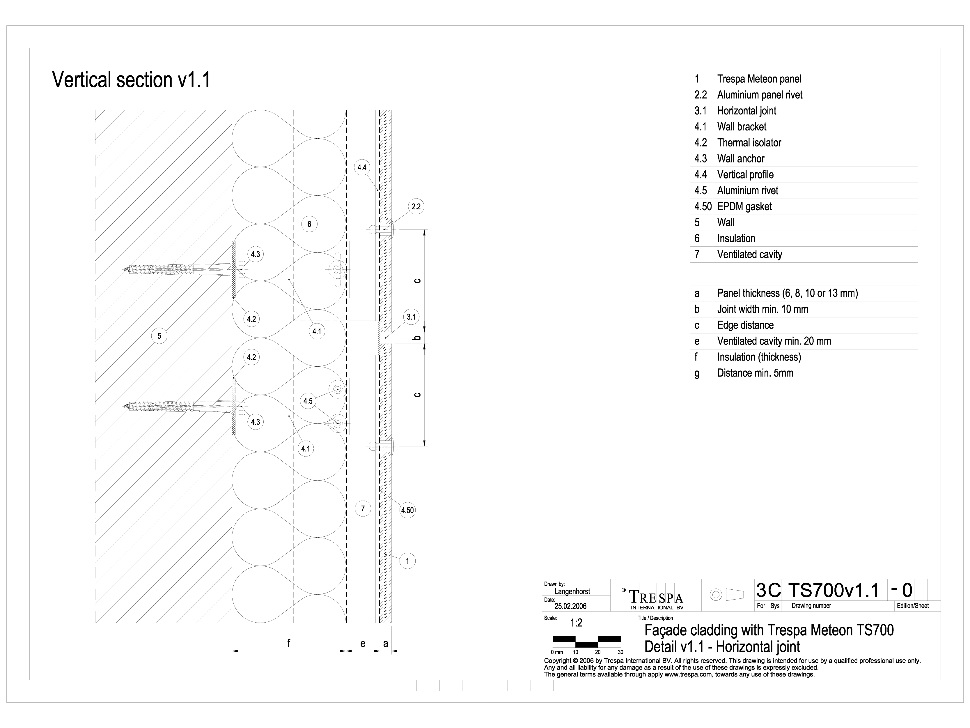 Sisteme de prindere fatade ventilate invizibile cu nituri, detaliu de imbinare pe orizontala METEON TRESPA Placi HPL pentru fatade ventilate GIBB TECHNOLOGIES  - Pagina 1