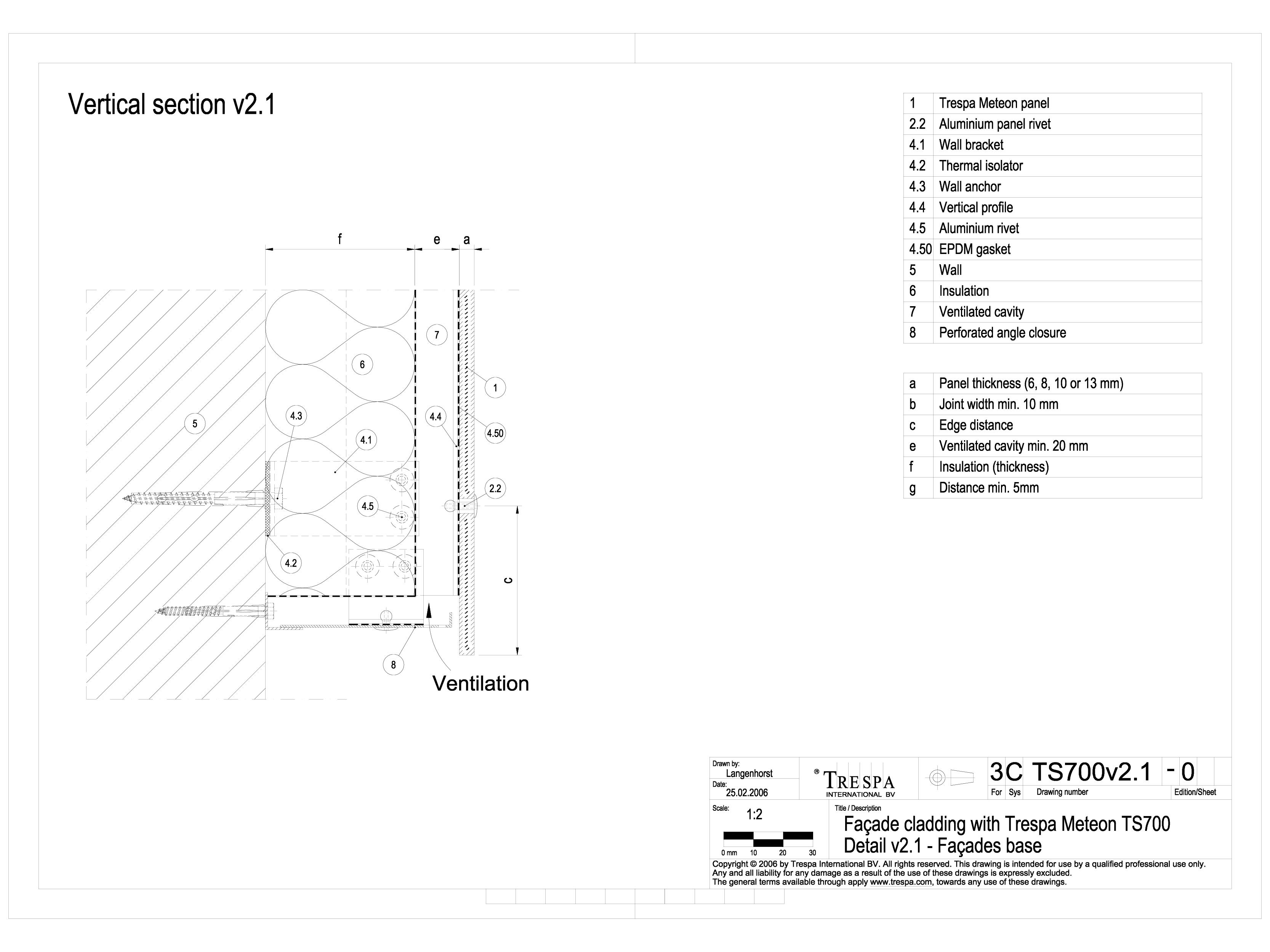 Sisteme de prindere fatade ventilate invizibile cu nituri, detaliu de prindere la baza fatadei METEON TRESPA Placi HPL pentru fatade ventilate GIBB TECHNOLOGIES  - Pagina 1