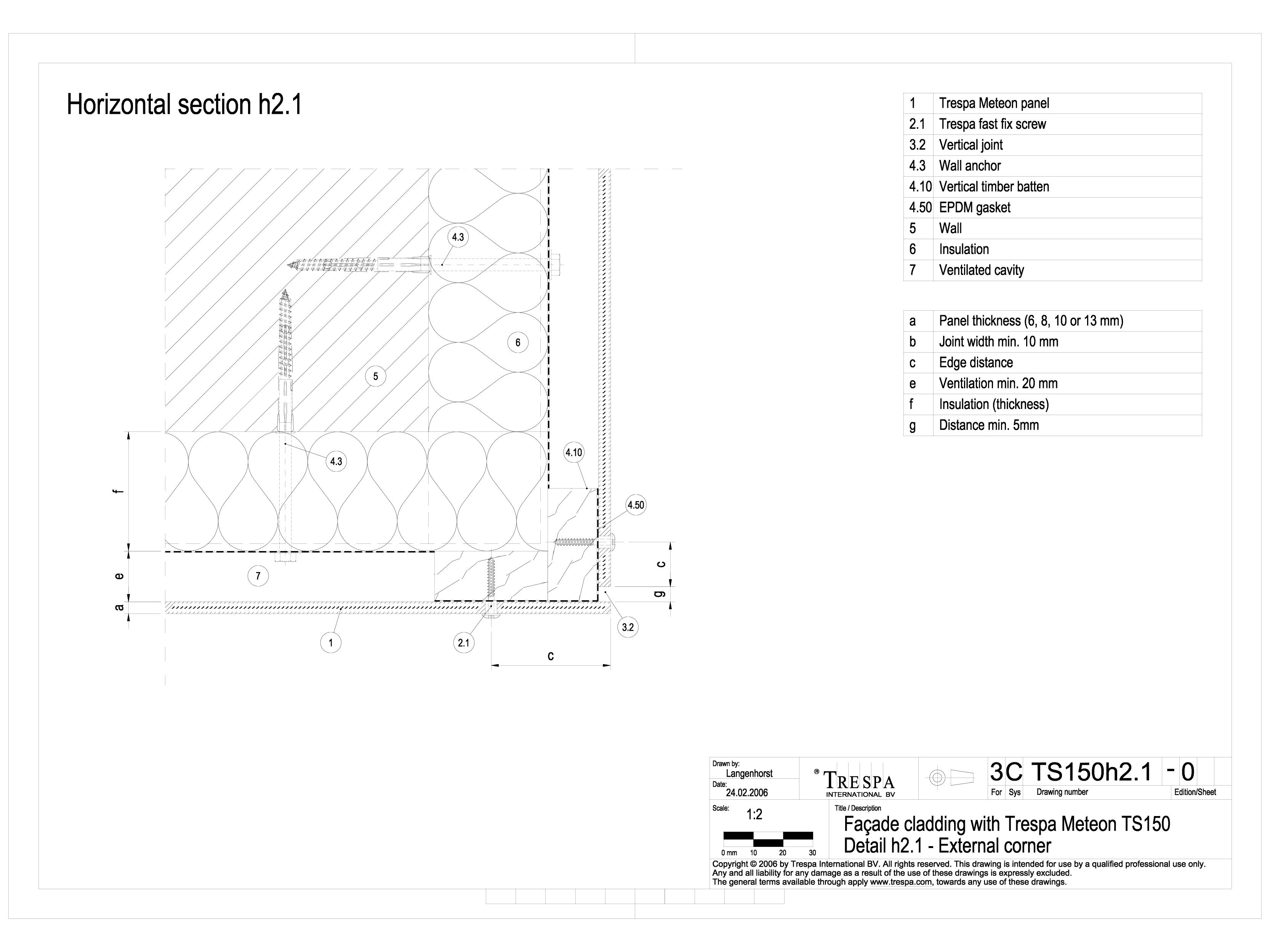 Sisteme de prindere fatade ventilate invizibile cu suruburi si cadru din lemn, detaliu colt exterior METEON TRESPA Placi HPL pentru fatade ventilate GIBB TECHNOLOGIES  - Pagina 1
