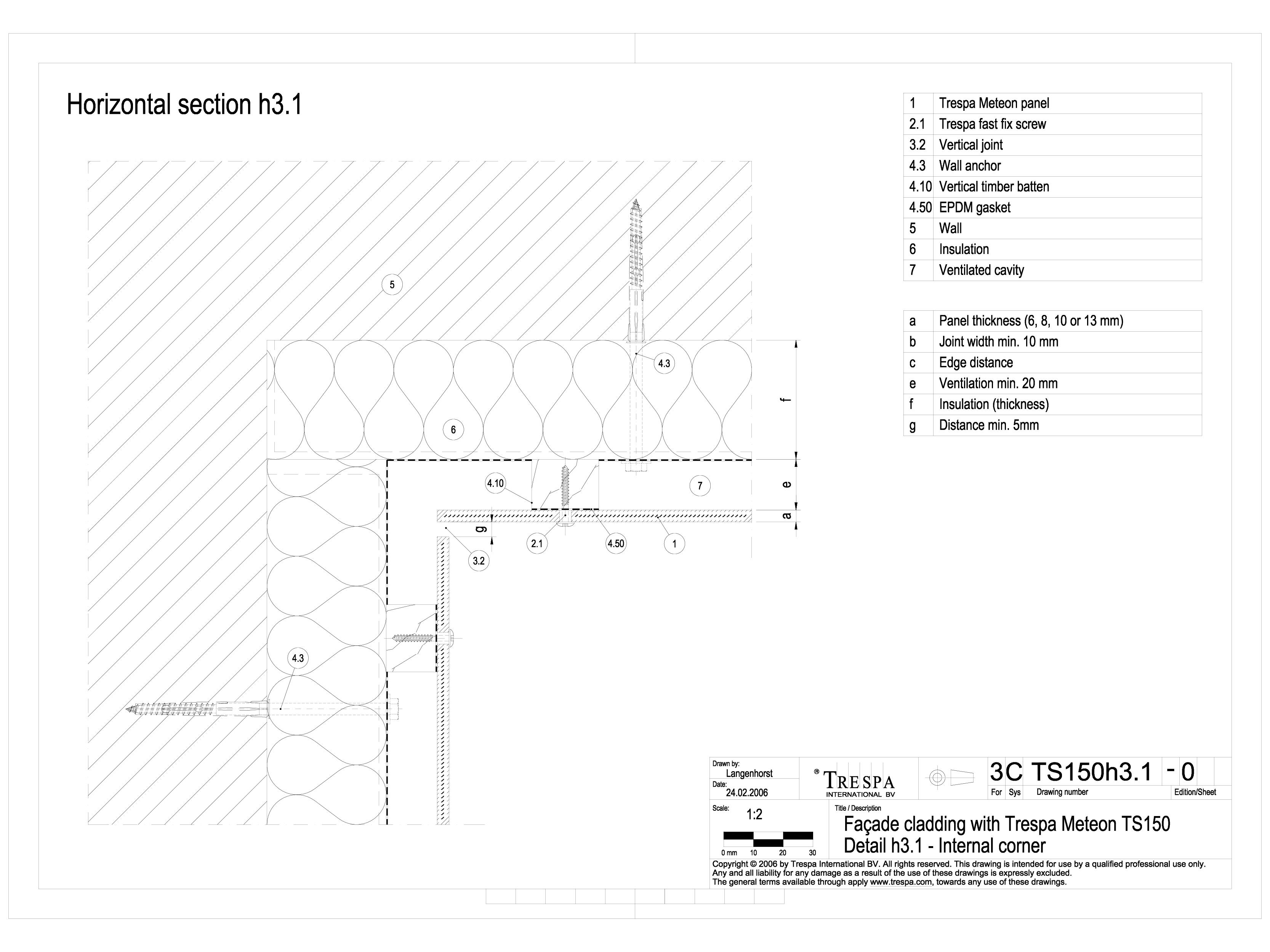 Sisteme de prindere fatade ventilate invizibile cu suruburi si cadru din lemn, detaliu colt interior METEON TRESPA Placi HPL pentru fatade ventilate GIBB TECHNOLOGIES  - Pagina 1