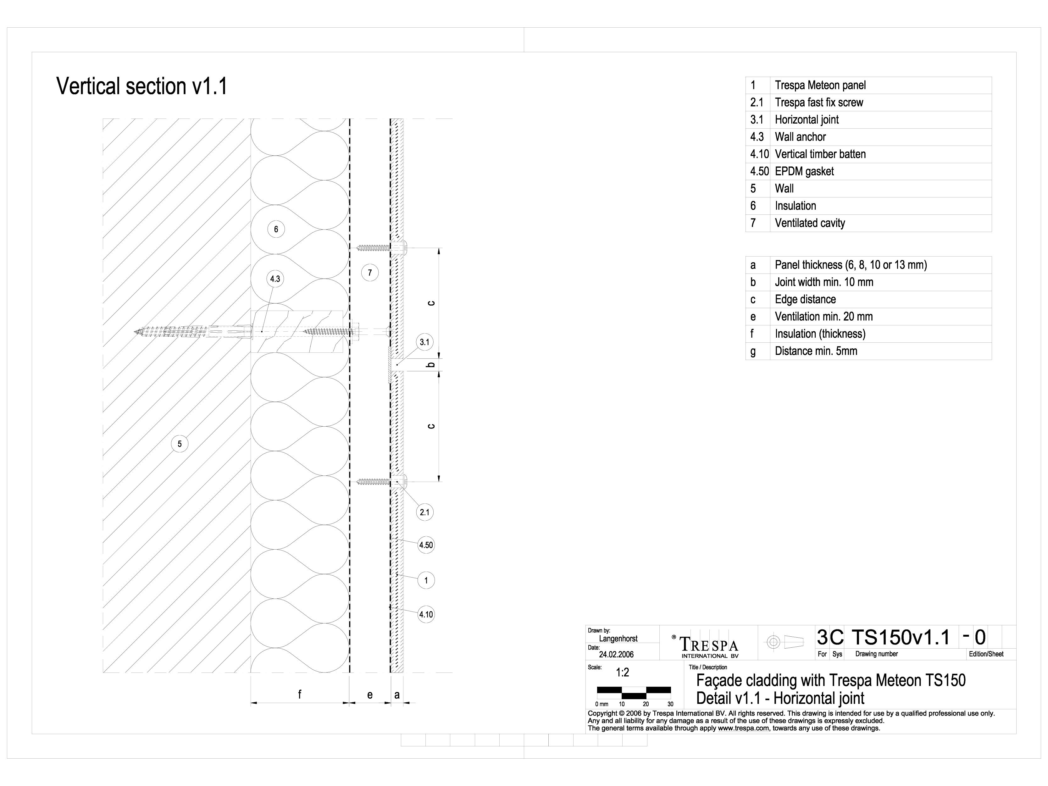Sisteme de prindere fatade ventilate invizibile cu suruburi si cadru din lemn, detaliu de imbinare pe orizontala METEON TRESPA Placi HPL pentru fatade ventilate GIBB TECHNOLOGIES  - Pagina 1