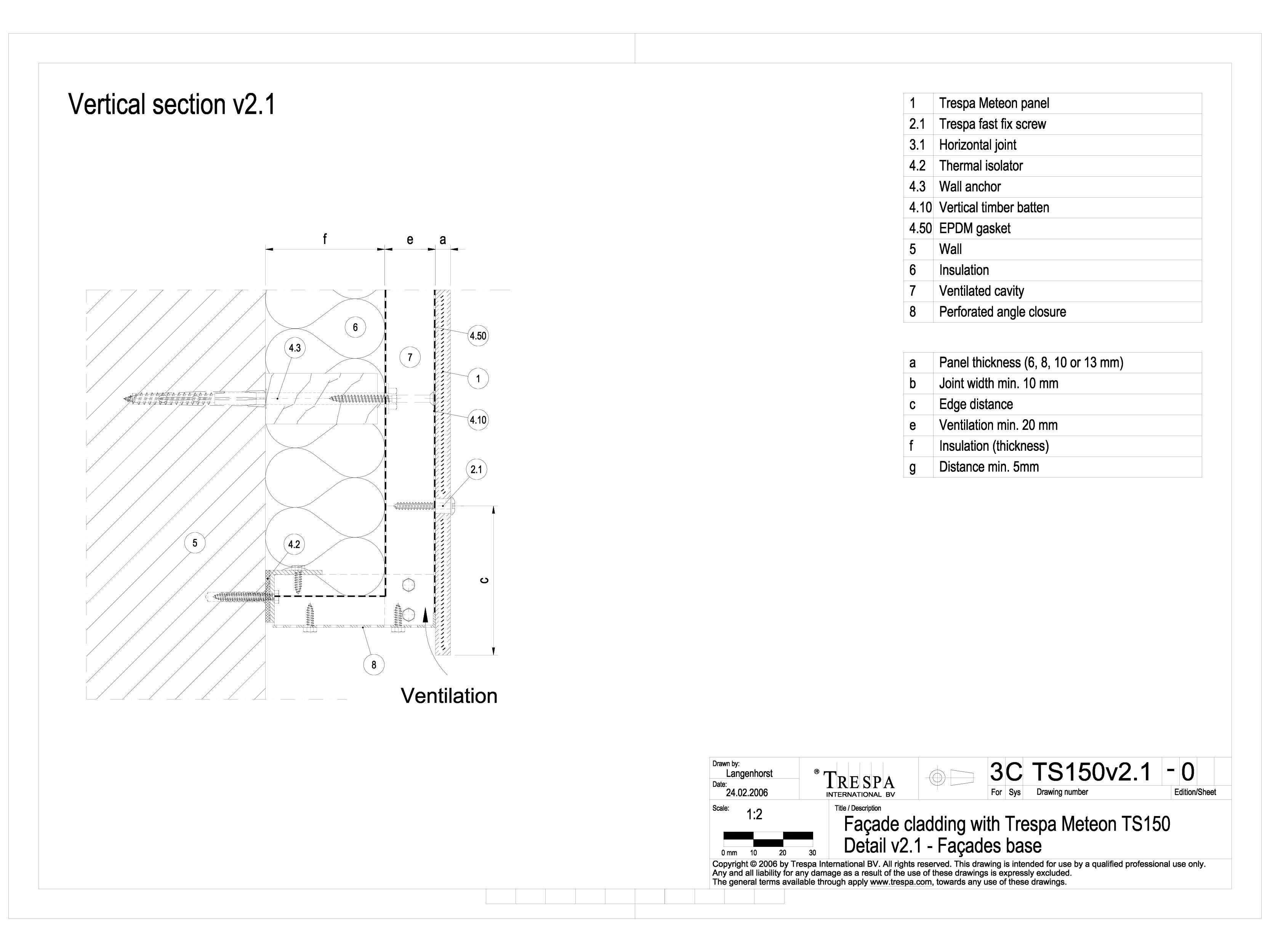 Sisteme de prindere fatade ventilate invizibile cu suruburi si cadru din lemn, detaliu de prindere la baza fatadei METEON TRESPA Placi HPL pentru fatade ventilate GIBB TECHNOLOGIES  - Pagina 1