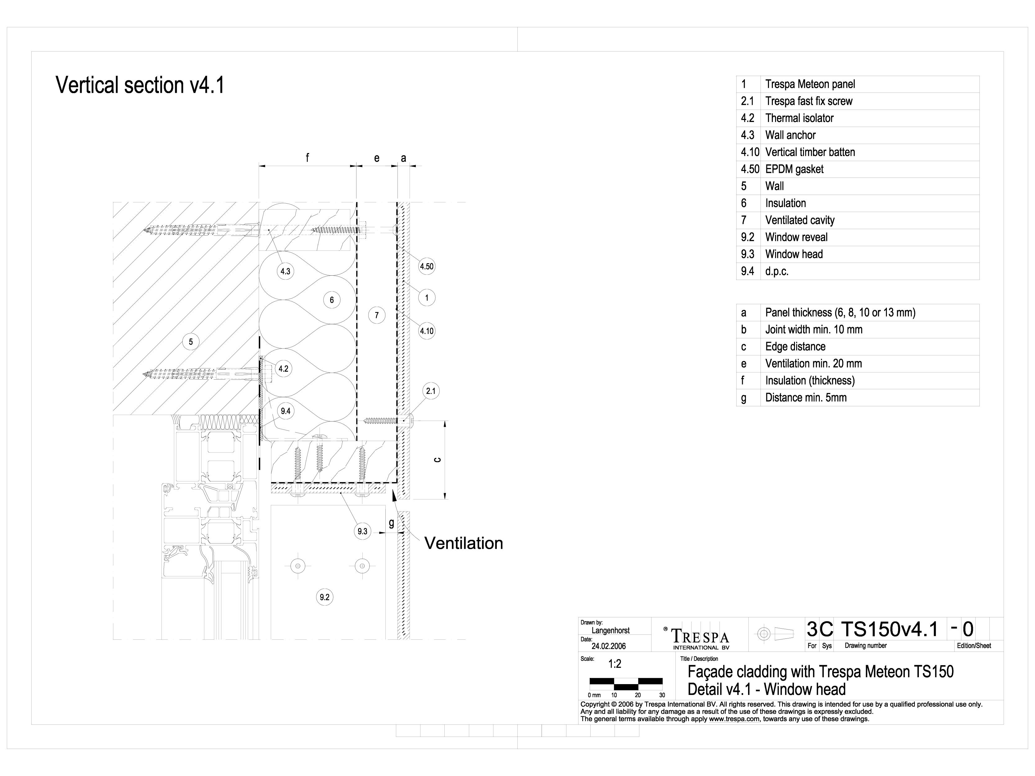 Pagina 1 - CAD-DWG Sisteme de prindere fatade ventilate invizibile cu suruburi si cadru din lemn,...