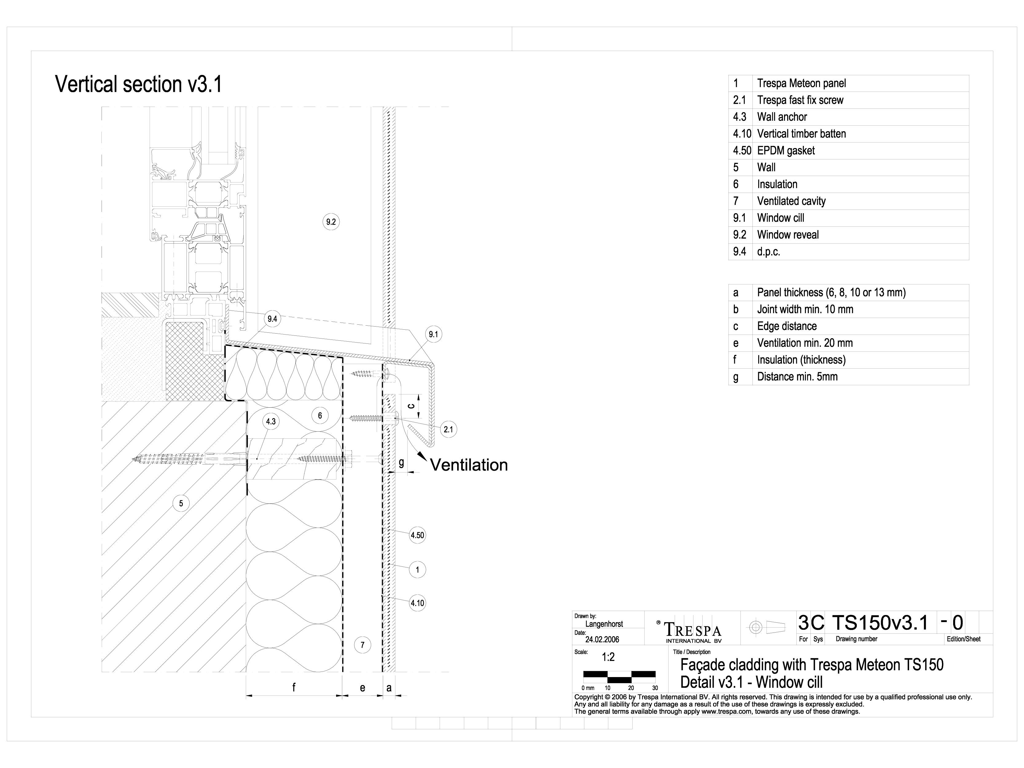 Sisteme de prindere fatade ventilate invizibile cu suruburi si cadru din lemn, detaliu de racordare la fereastra METEON TRESPA Placi HPL pentru fatade ventilate GIBB TECHNOLOGIES  - Pagina 1