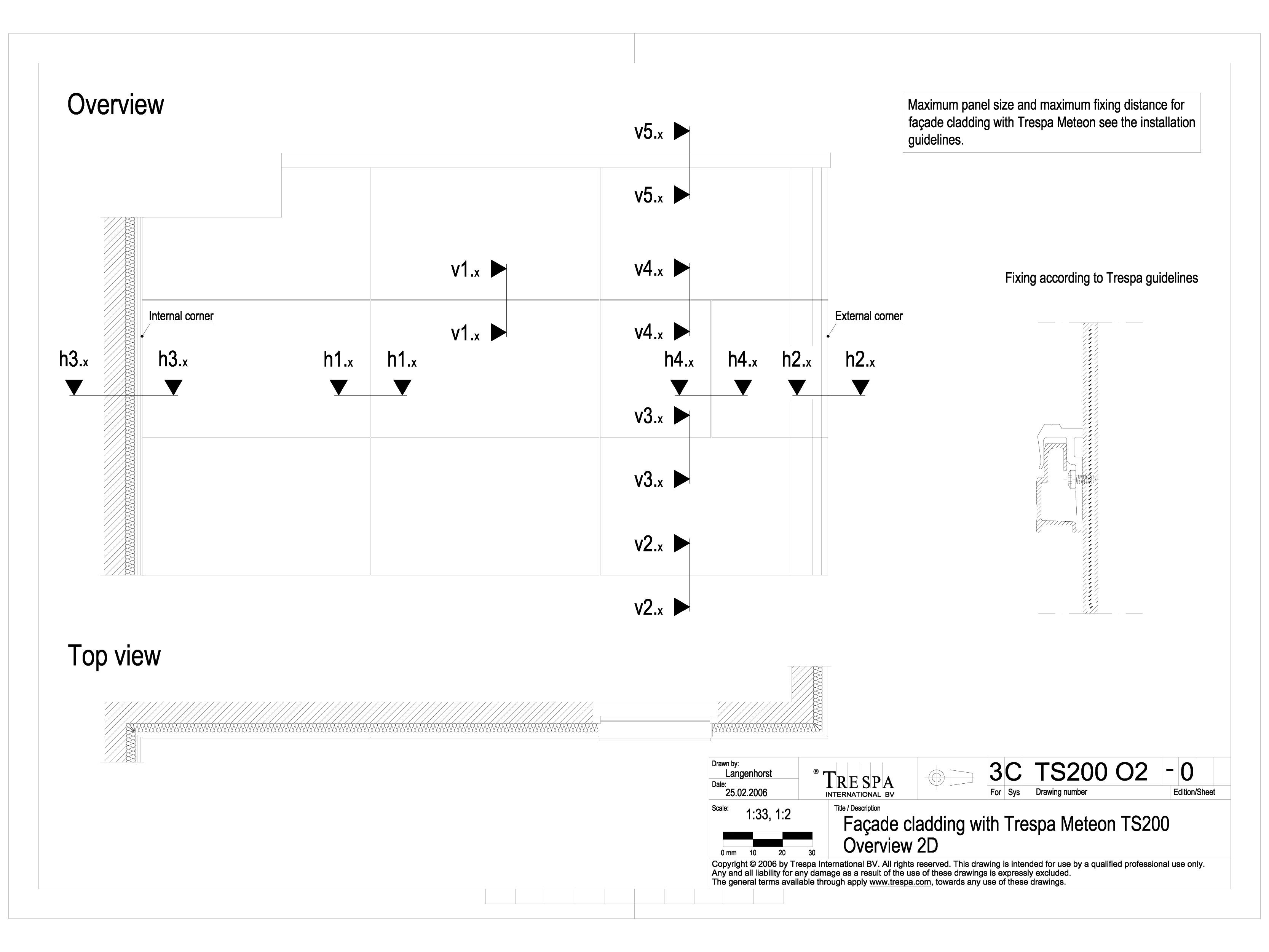 Pagina 1 - CAD-DWG Sisteme de prindere fatade ventilate invizibile cu suruburi si insereturi TRESPA ...