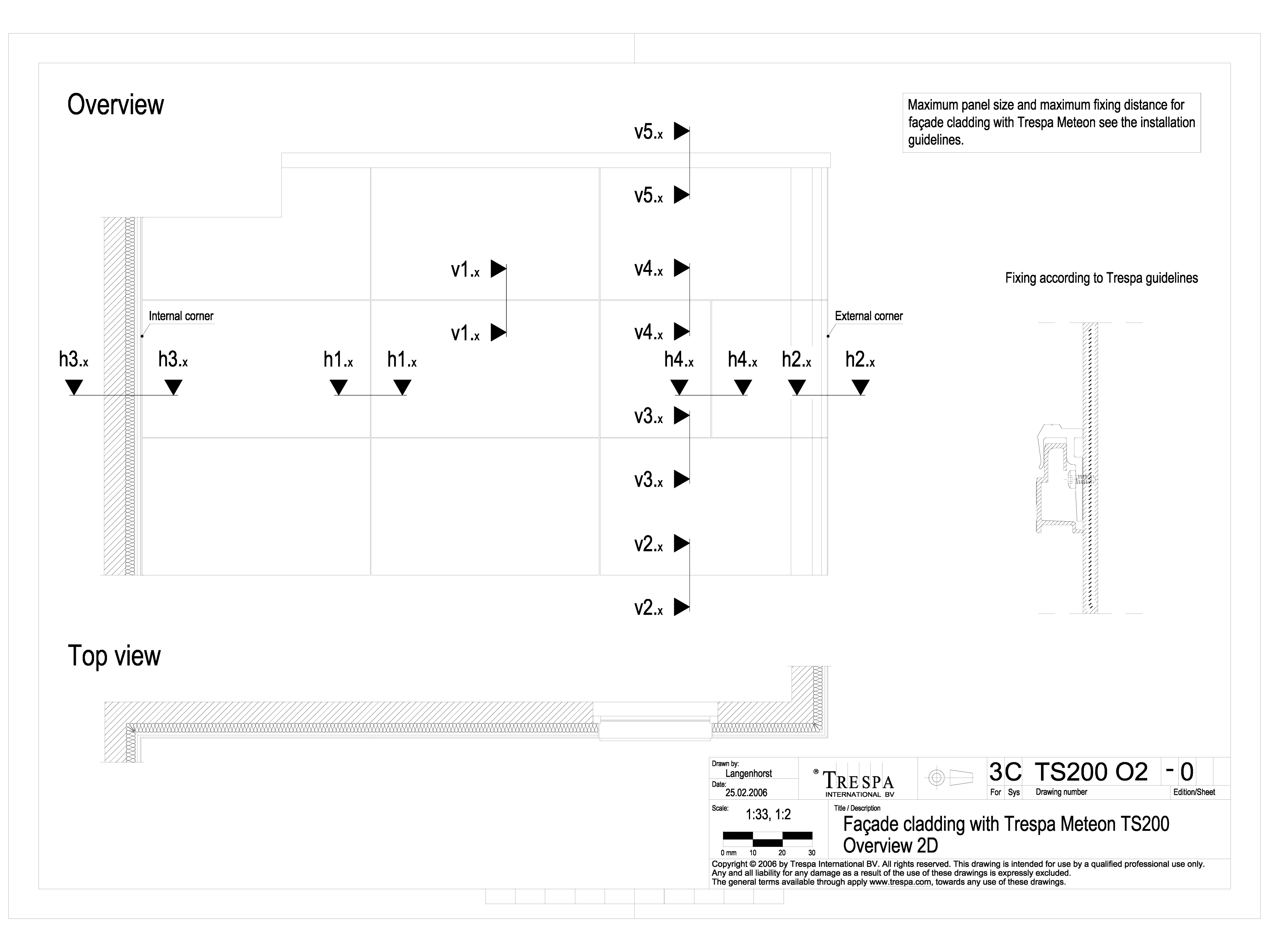 Pagina 1 - Sisteme de prindere fatade ventilate invizibile cu suruburi si insereturi METEON TRESPA...