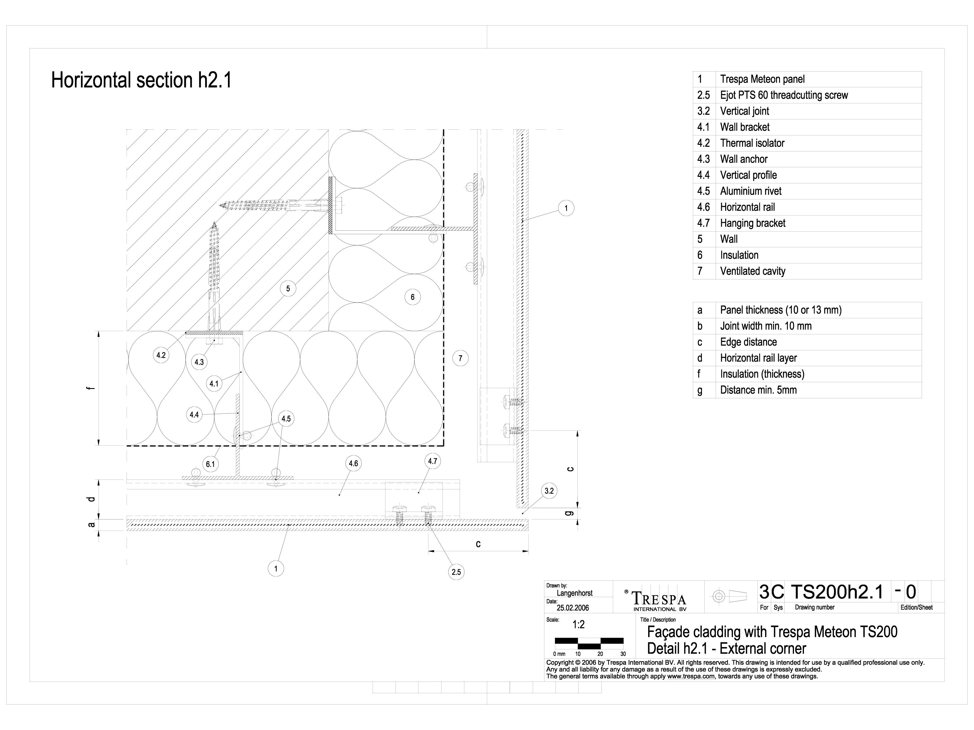 Sisteme de prindere fatade ventilate invizibile cu suruburi si insereturi, detaliu colt exterior METEON TRESPA Placi HPL pentru fatade ventilate GIBB TECHNOLOGIES  - Pagina 1