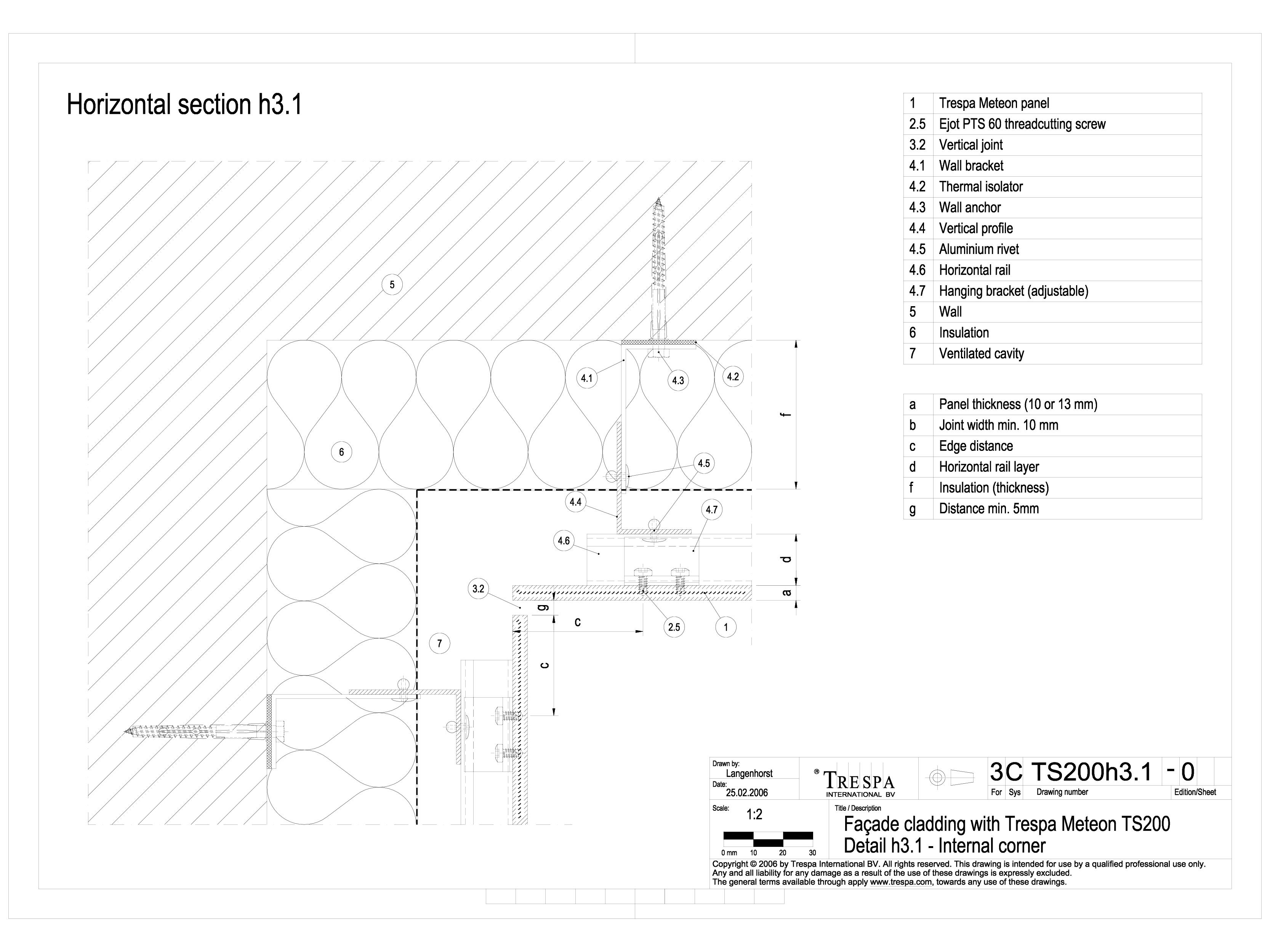 Sisteme de prindere fatade ventilate invizibile cu suruburi si insereturi, detaliu colt interior METEON TRESPA Placi HPL pentru fatade ventilate GIBB TECHNOLOGIES  - Pagina 1