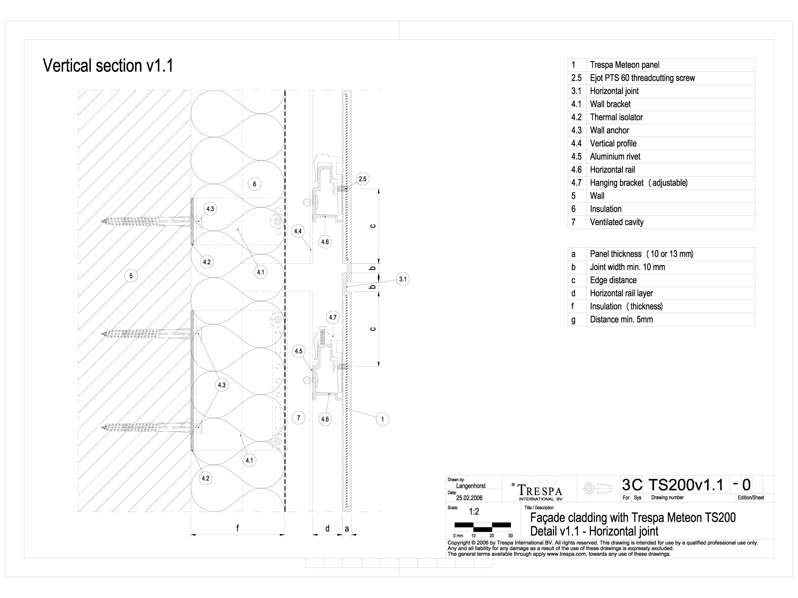Sisteme de prindere fatade ventilate invizibile cu suruburi si insereturi, detaliu de imbinare pe orizontala METEON TRESPA Placi HPL pentru fatade ventilate GIBB TECHNOLOGIES  - Pagina 1