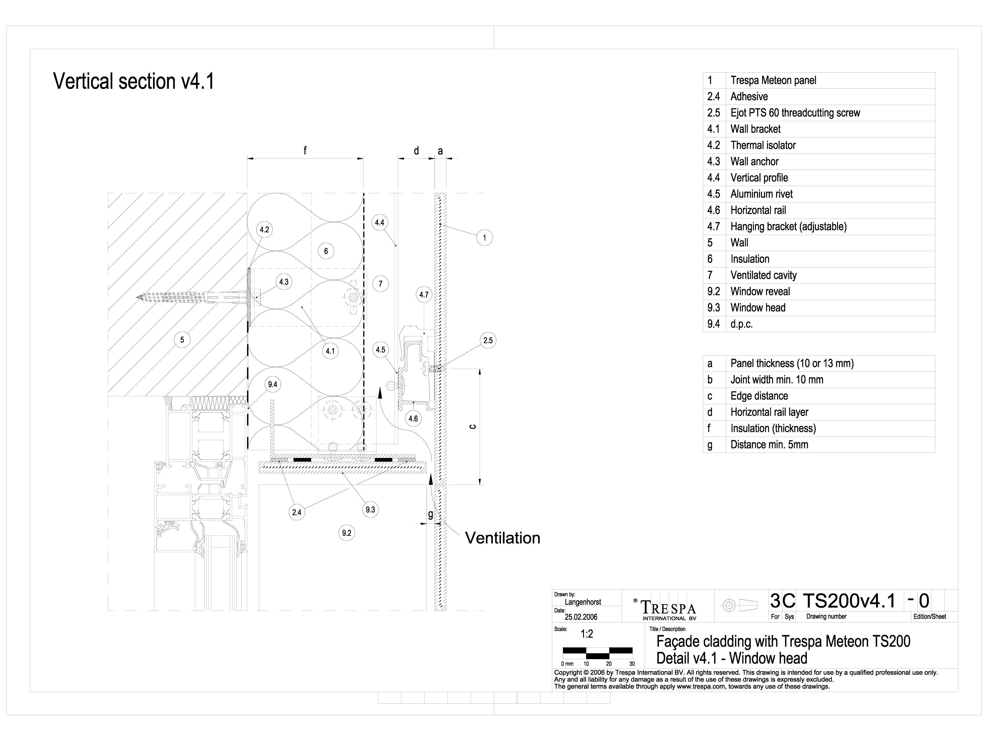 Sisteme de prindere fatade ventilate invizibile cu suruburi si insereturi, detaliu de racordare la fereastra METEON TRESPA Placi HPL pentru fatade ventilate GIBB TECHNOLOGIES  - Pagina 1